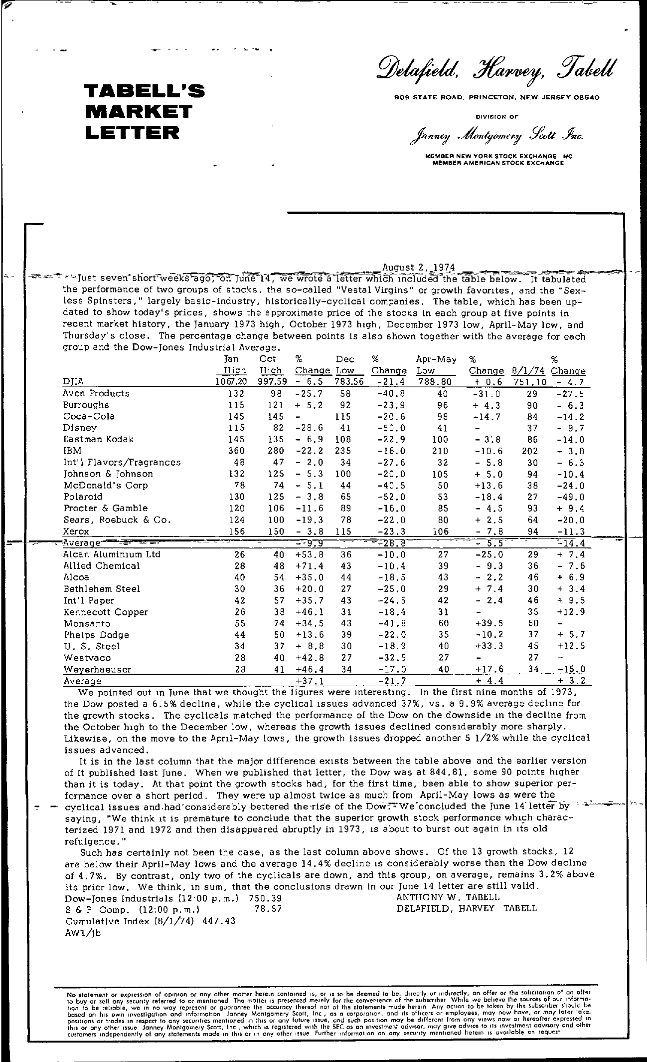 Tabell's Market Letter - August 02, 1974