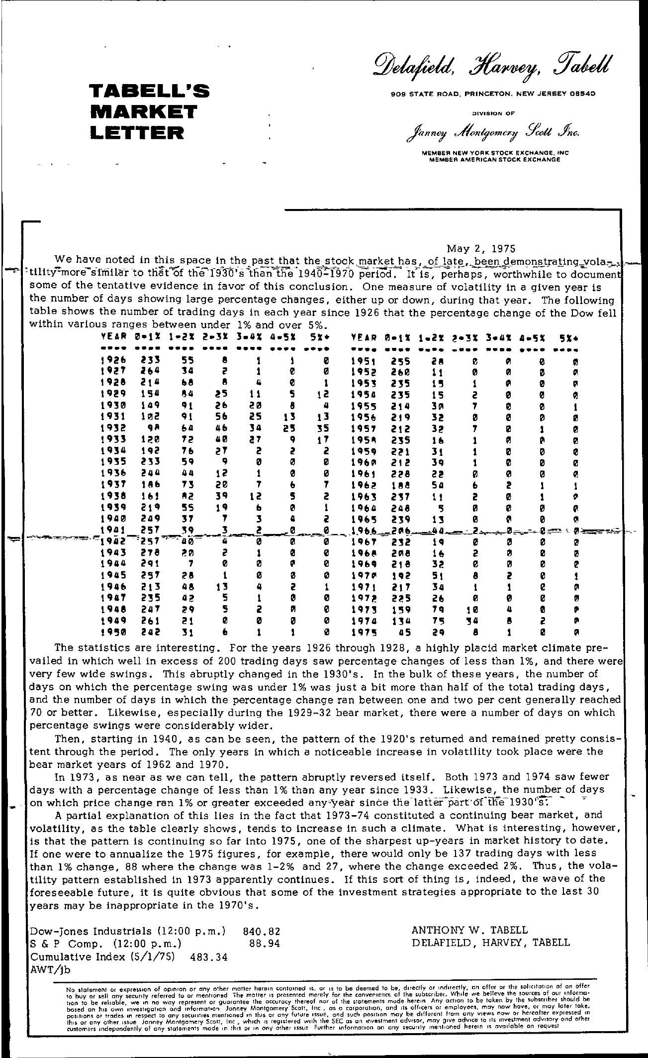 Tabell's Market Letter - May 02, 1975