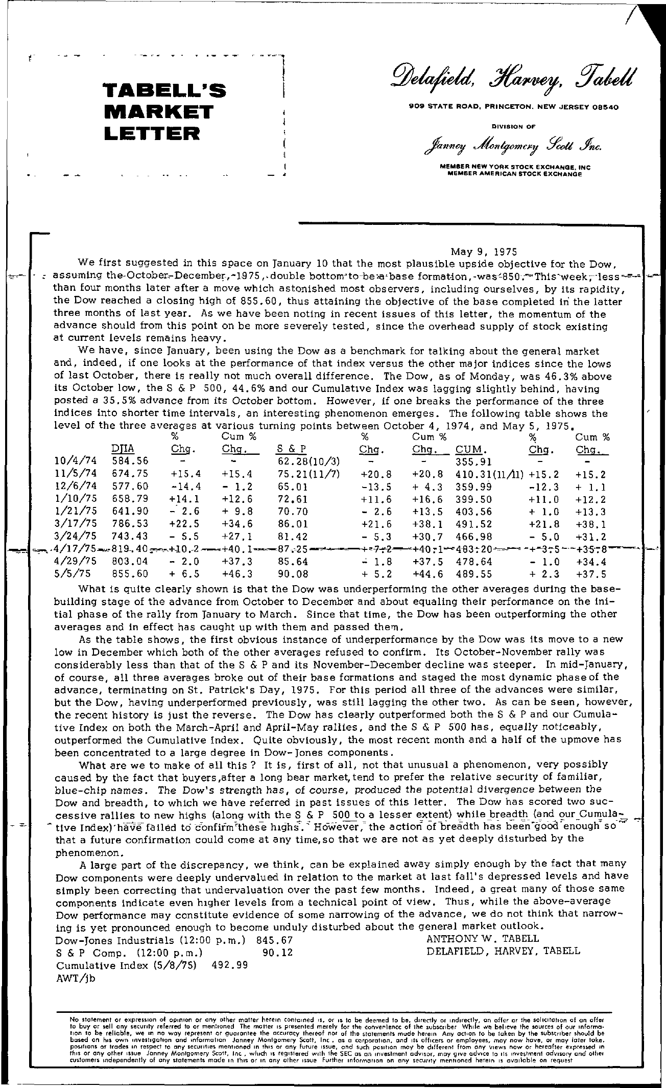 Tabell's Market Letter - May 09, 1975