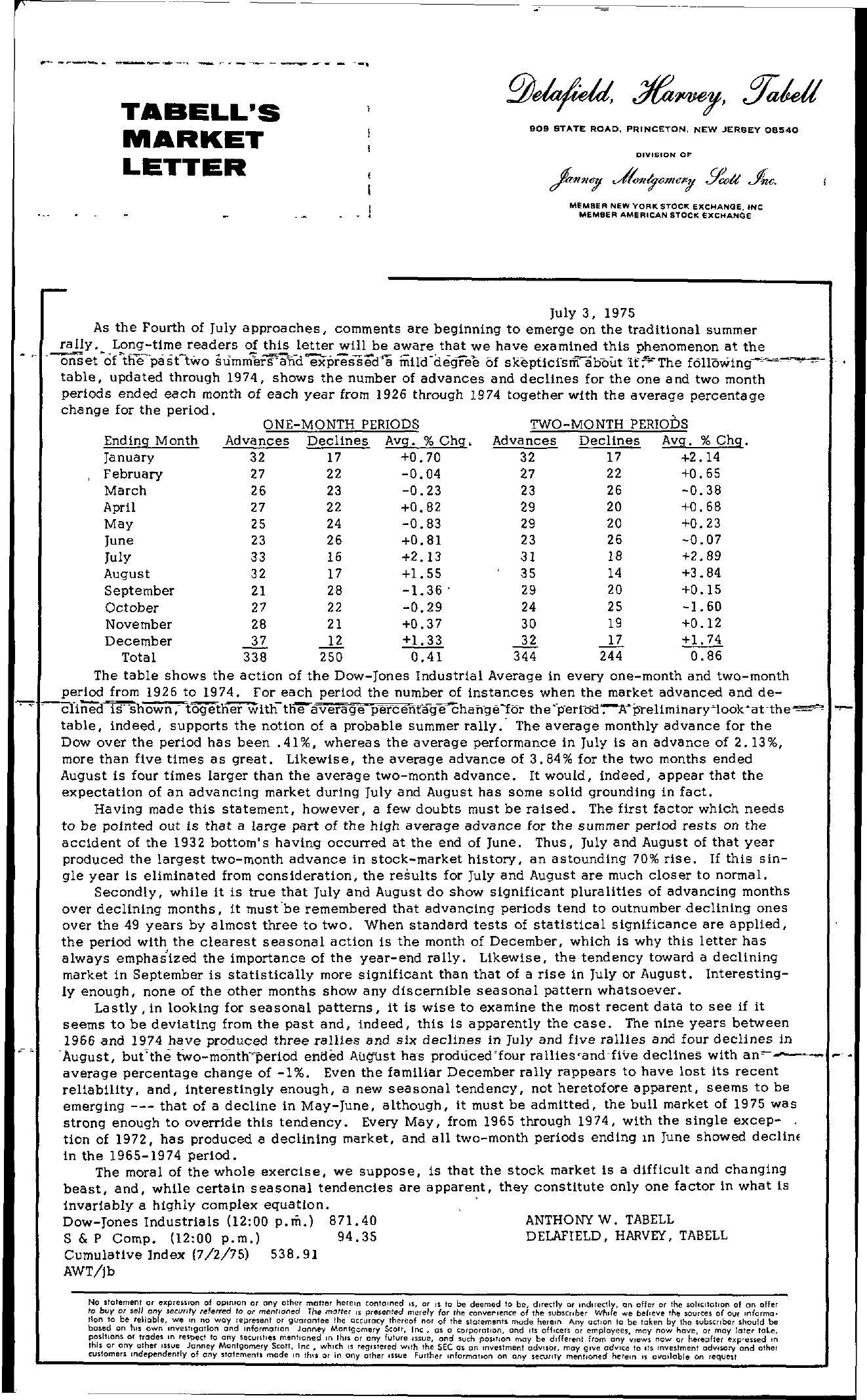 Tabell's Market Letter - July 03, 1975