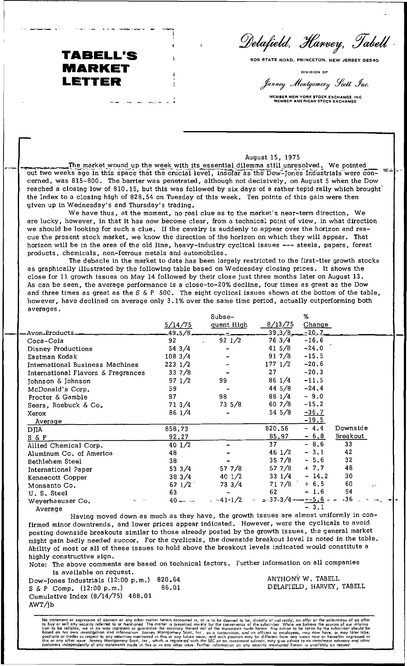 Tabell's Market Letter - August 15, 1975
