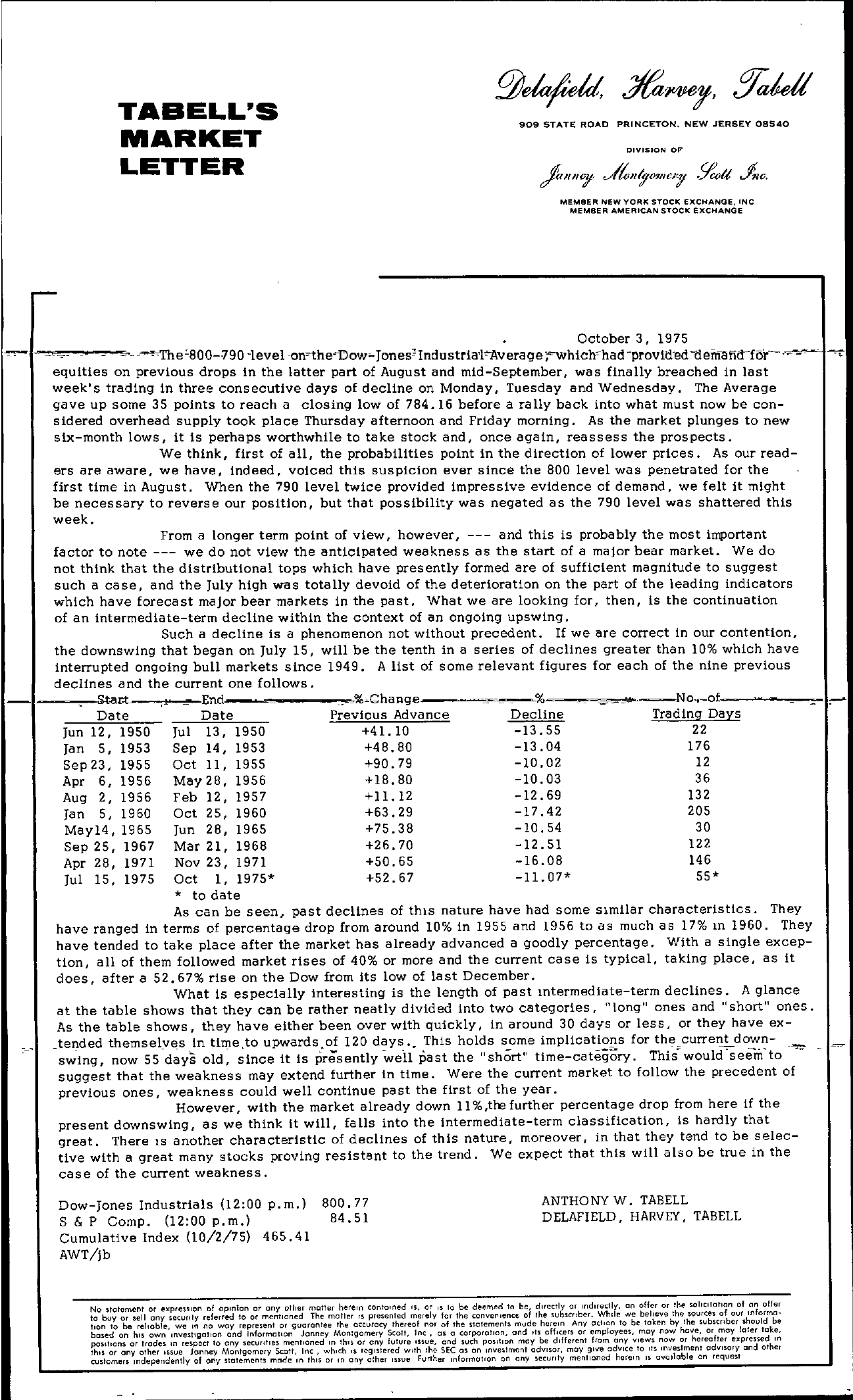Tabell's Market Letter - October 03, 1975