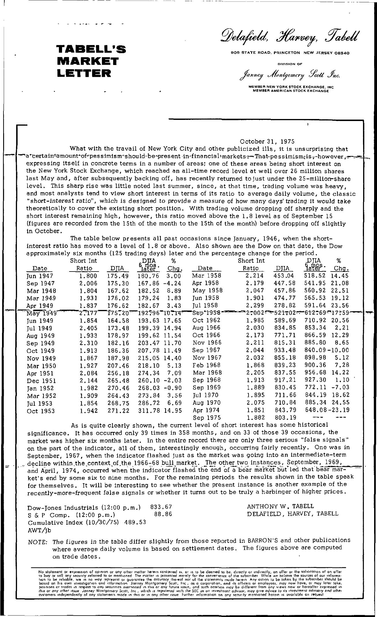 Tabell's Market Letter - October 31, 1975