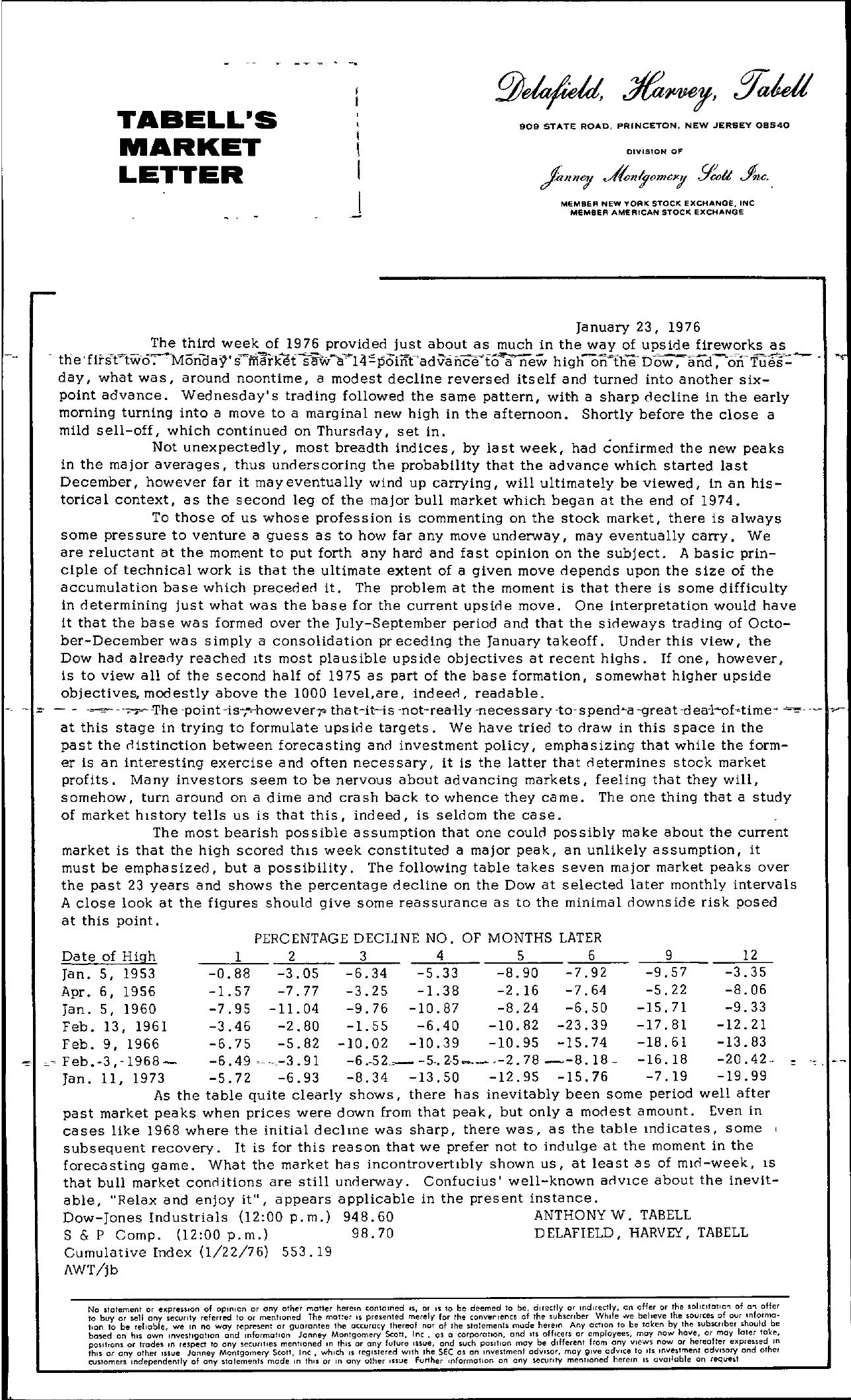 Tabell's Market Letter - January 23, 1976