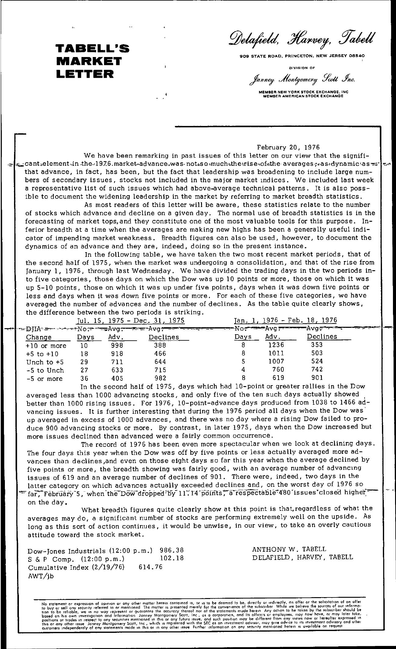 Tabell's Market Letter - February 20, 1976