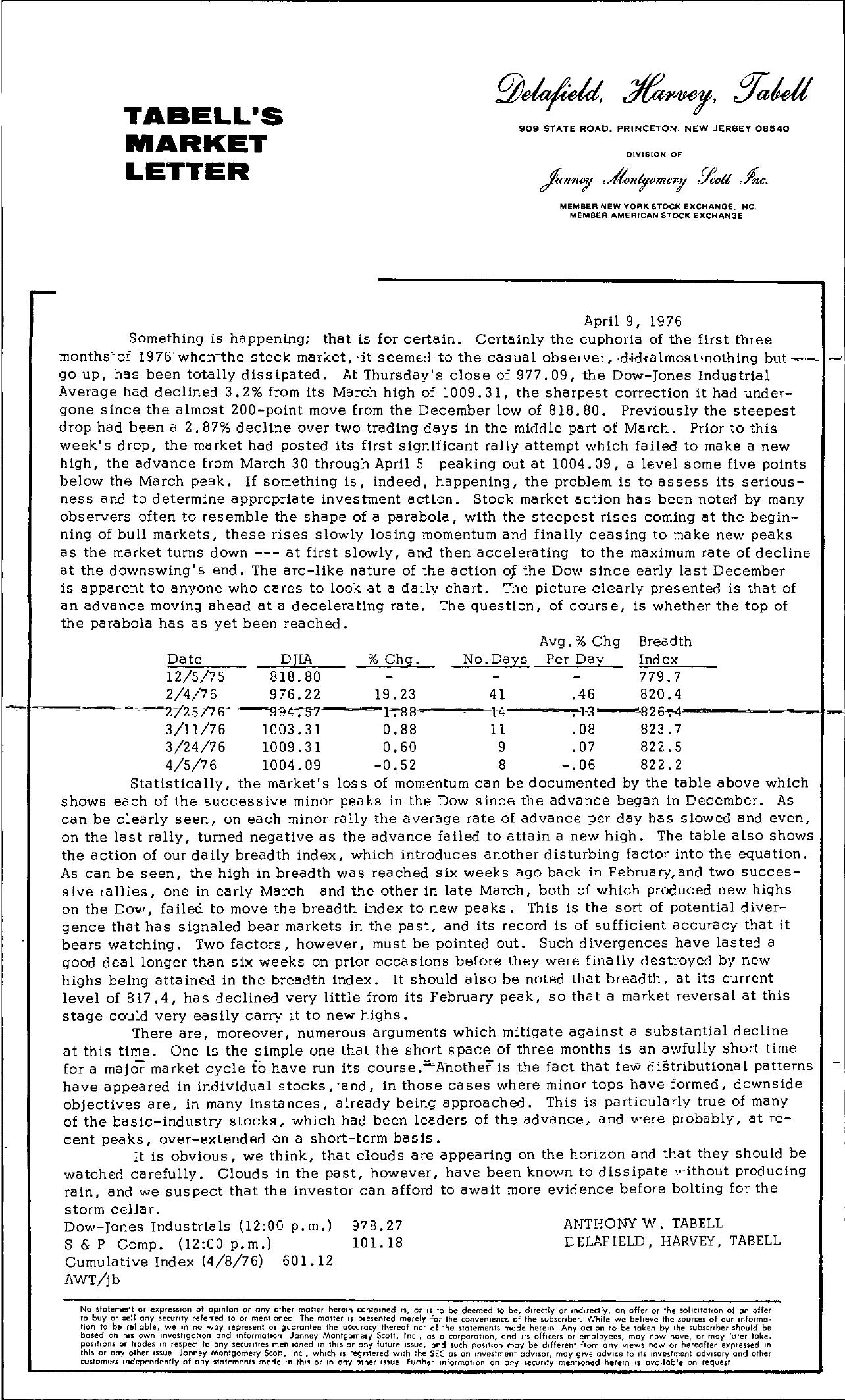 Tabell's Market Letter - April 09, 1976