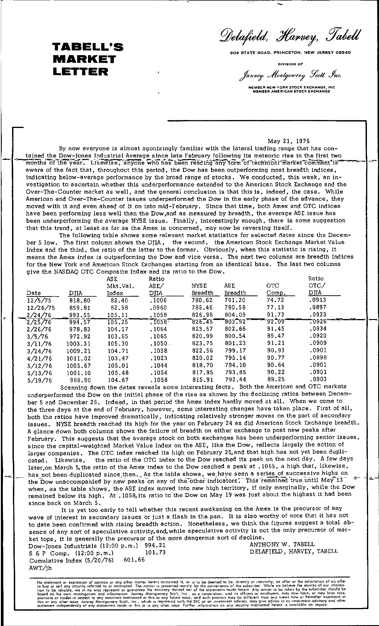 Tabell's Market Letter - May 21, 1976