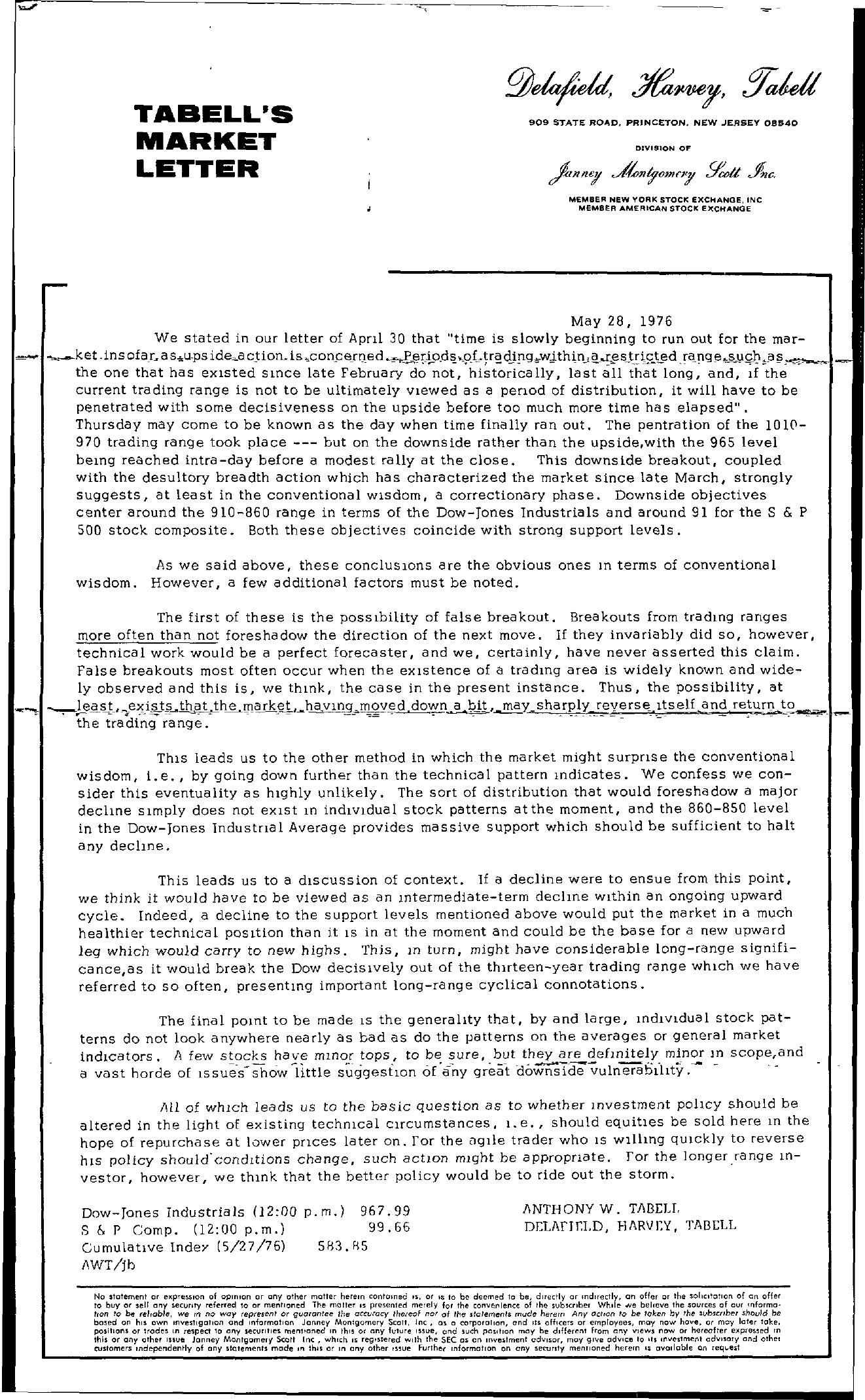 Tabell's Market Letter - May 28, 1976