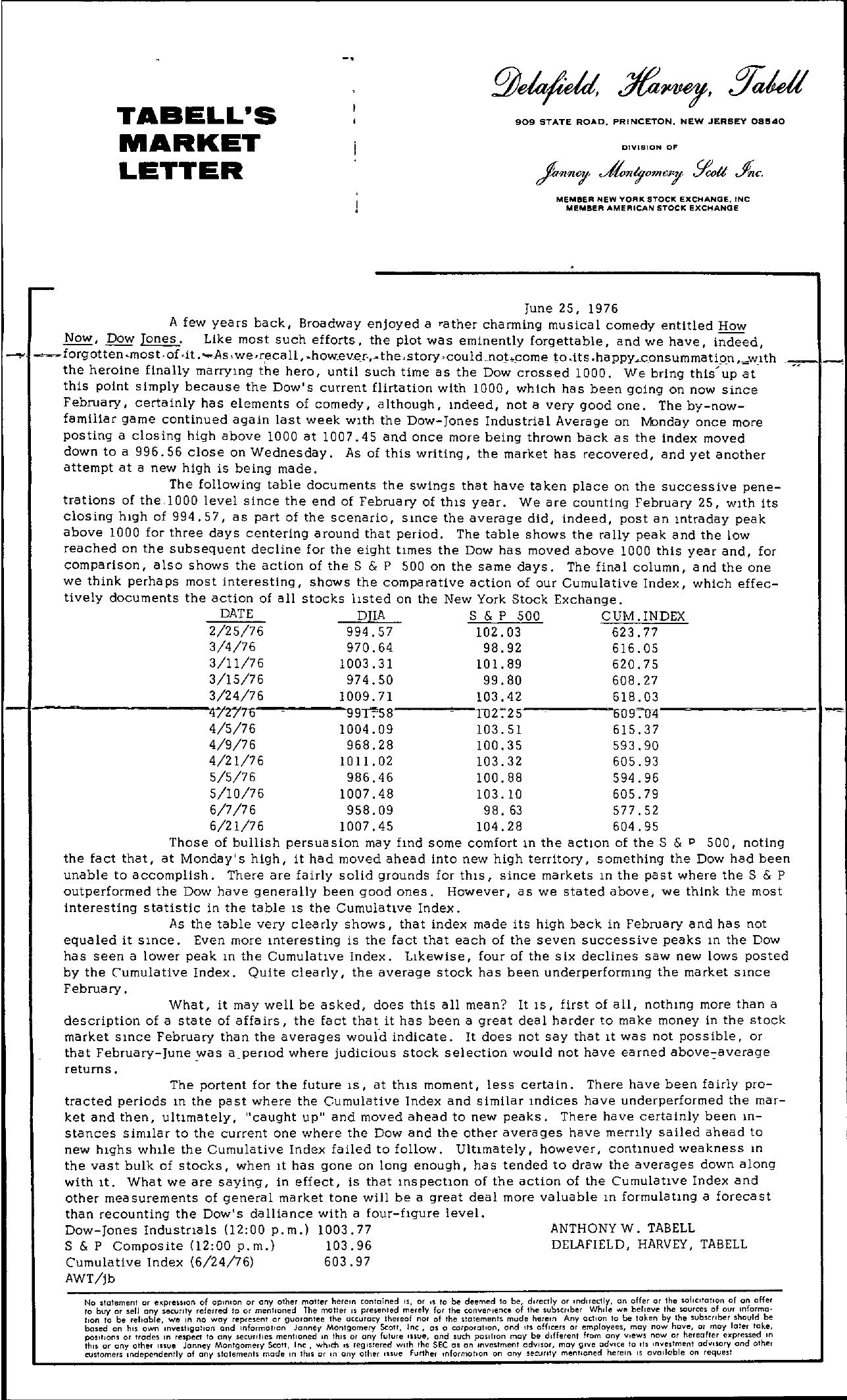 Tabell's Market Letter - June 25, 1976