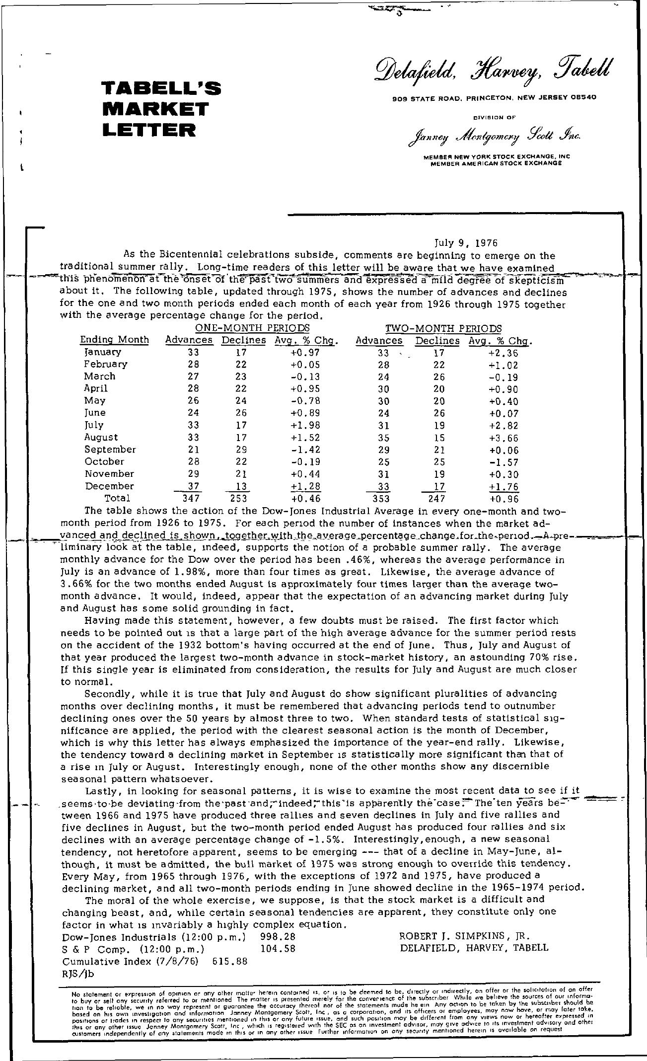Tabell's Market Letter - July 09, 1976
