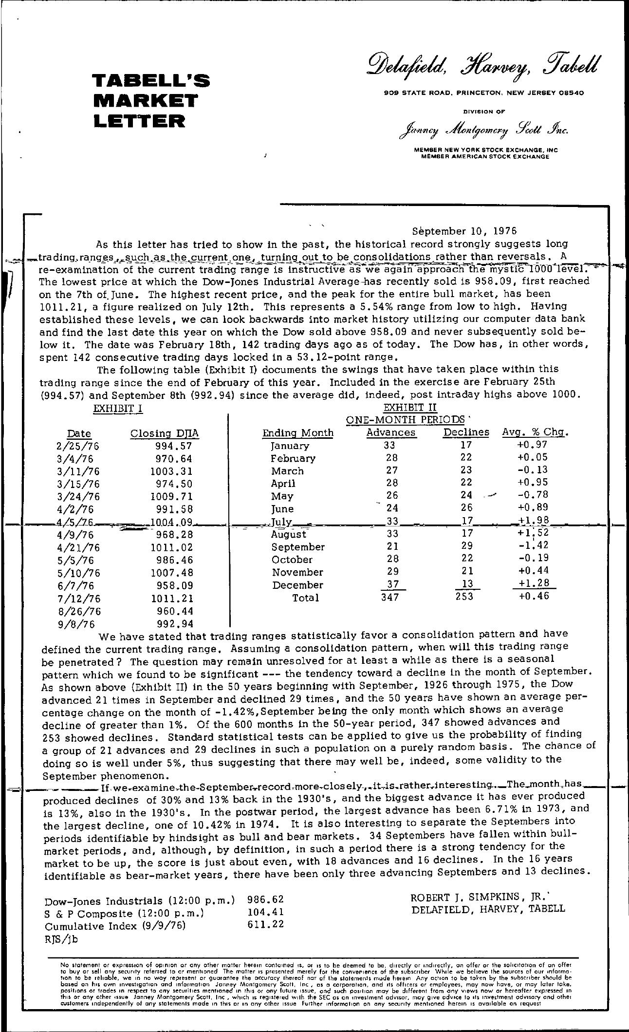 Tabell's Market Letter - September 10, 1976