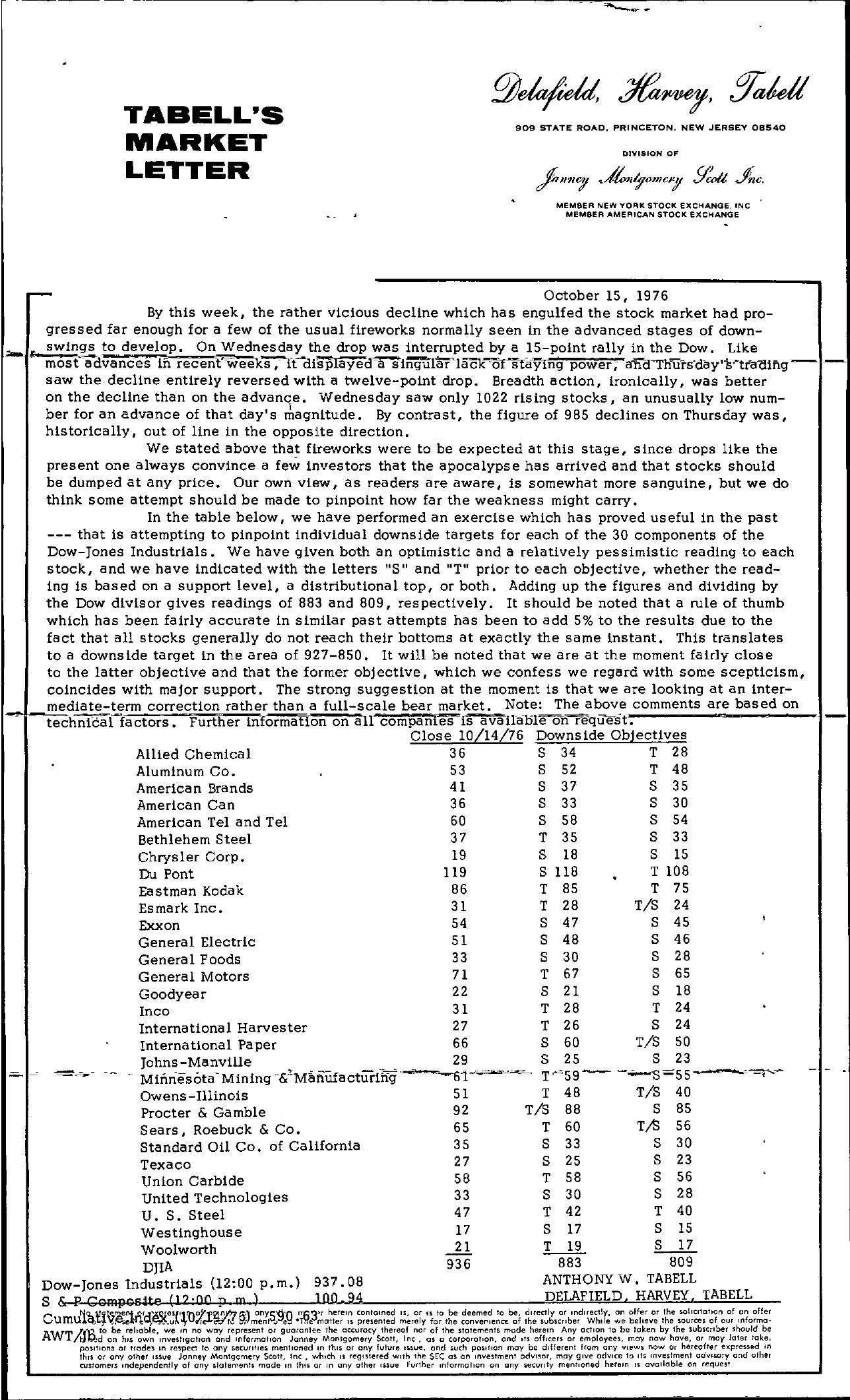 Tabell's Market Letter - October 15, 1976