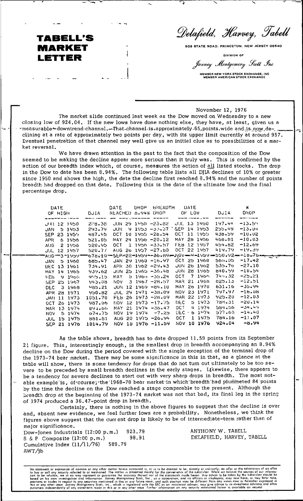 Tabell's Market Letter - November 12, 1976