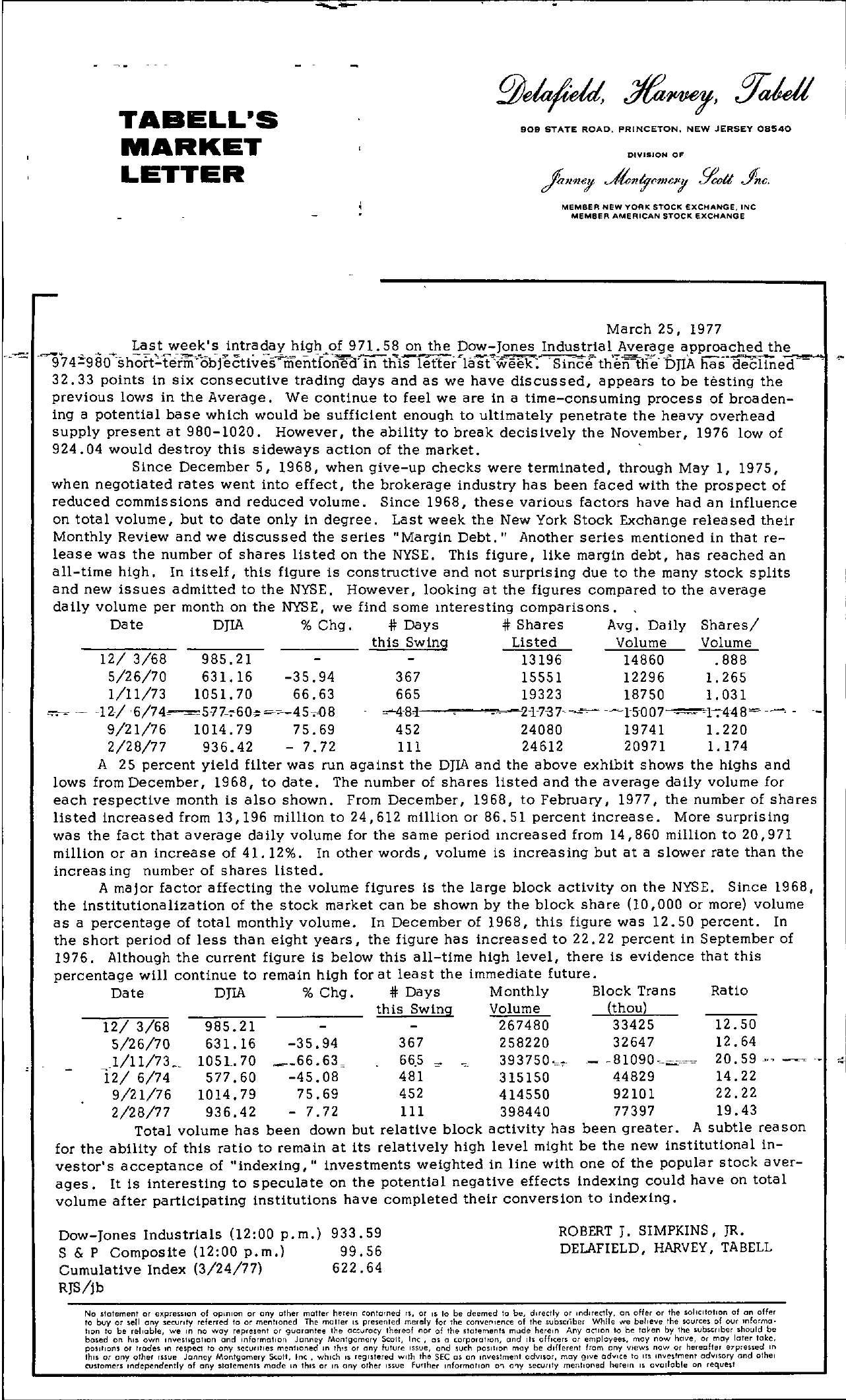 Tabell's Market Letter - March 25, 1977