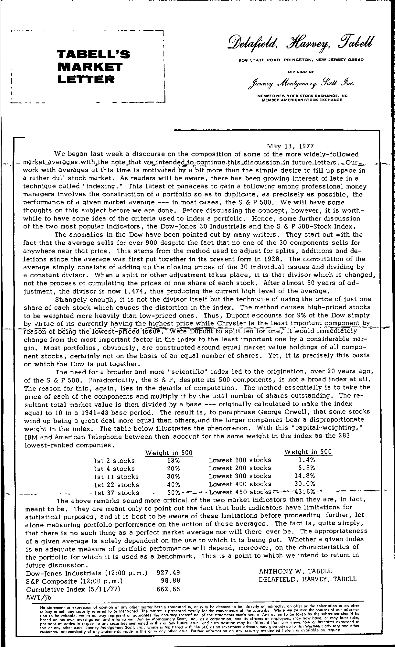 Tabell's Market Letter - May 13, 1977