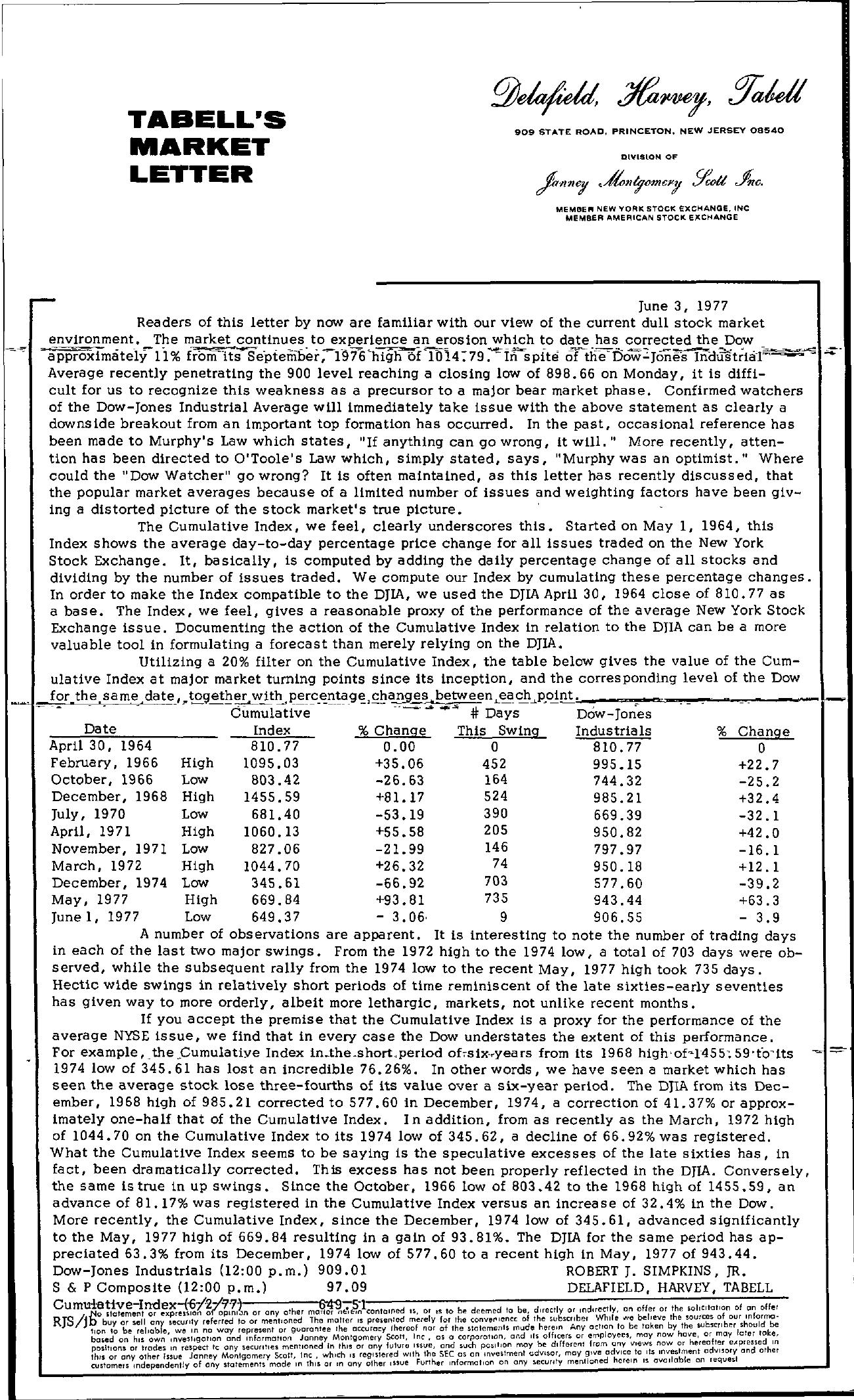 Tabell's Market Letter - June 03, 1977