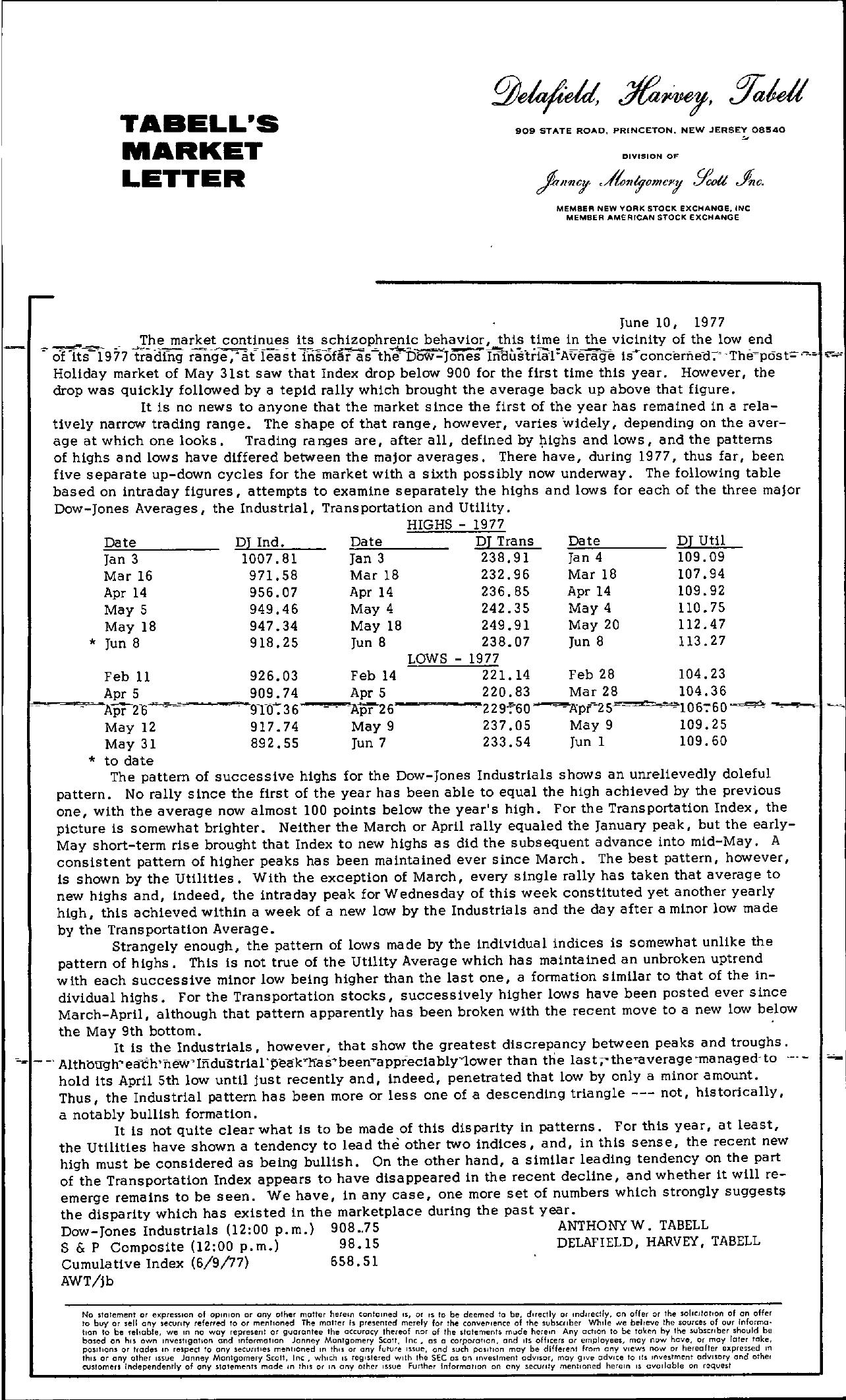 Tabell's Market Letter - June 10, 1977