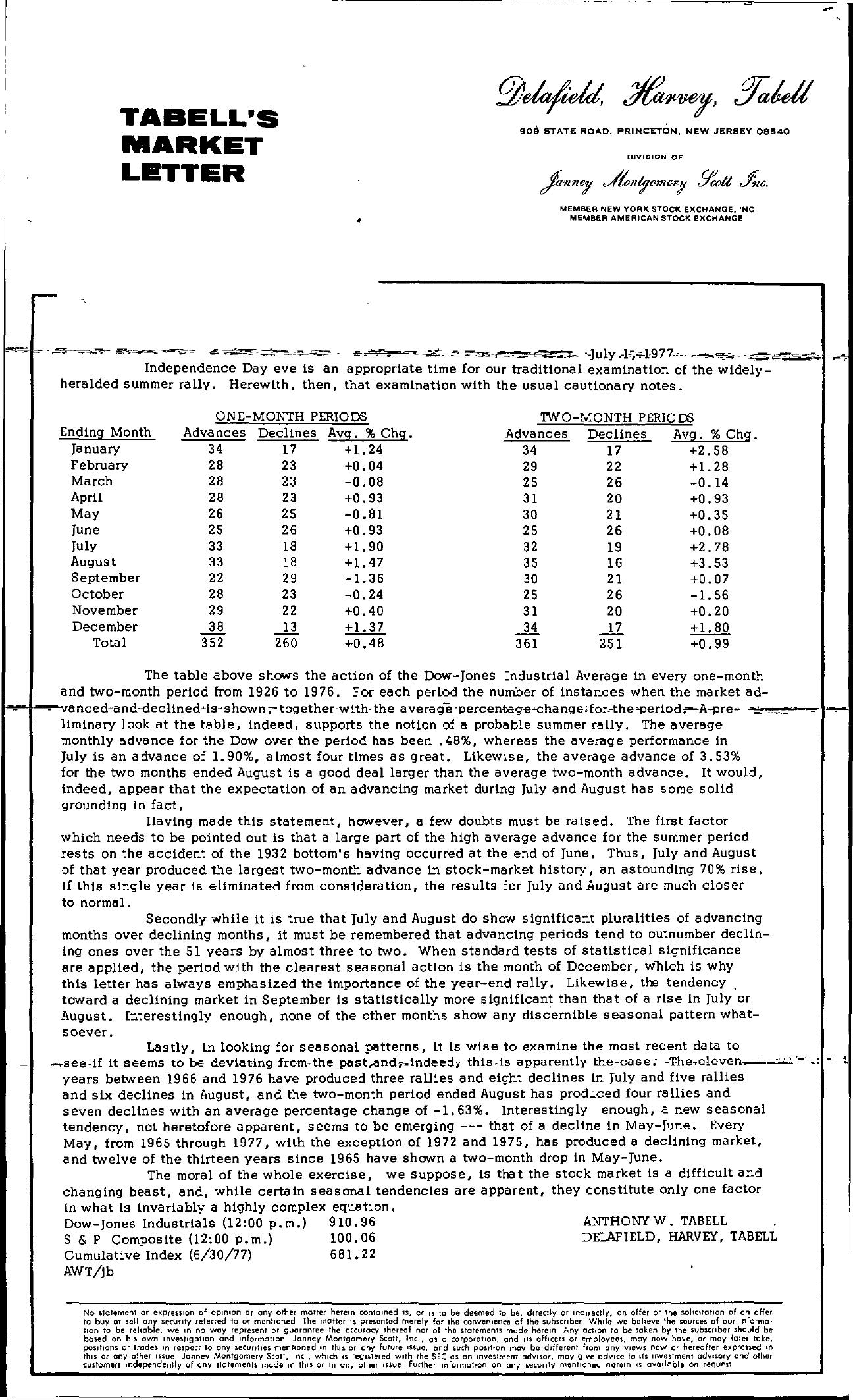 Tabell's Market Letter - July 01, 1977