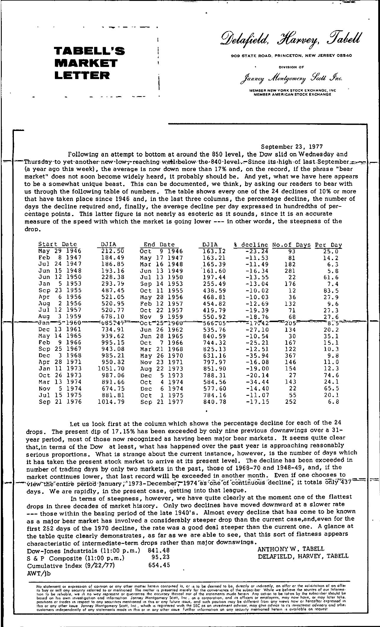 Tabell's Market Letter - September 23, 1977