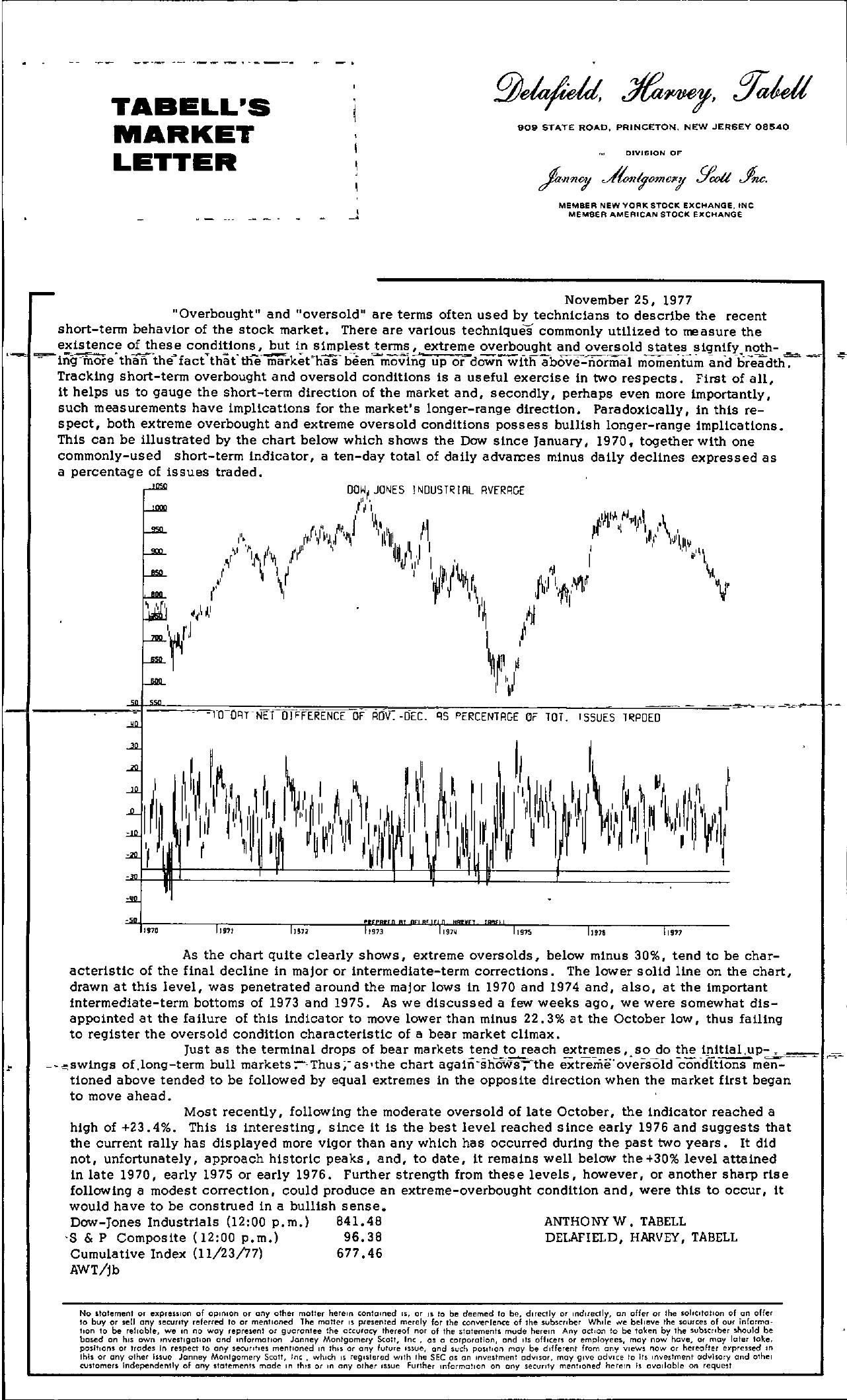 Tabell's Market Letter - November 25, 1977