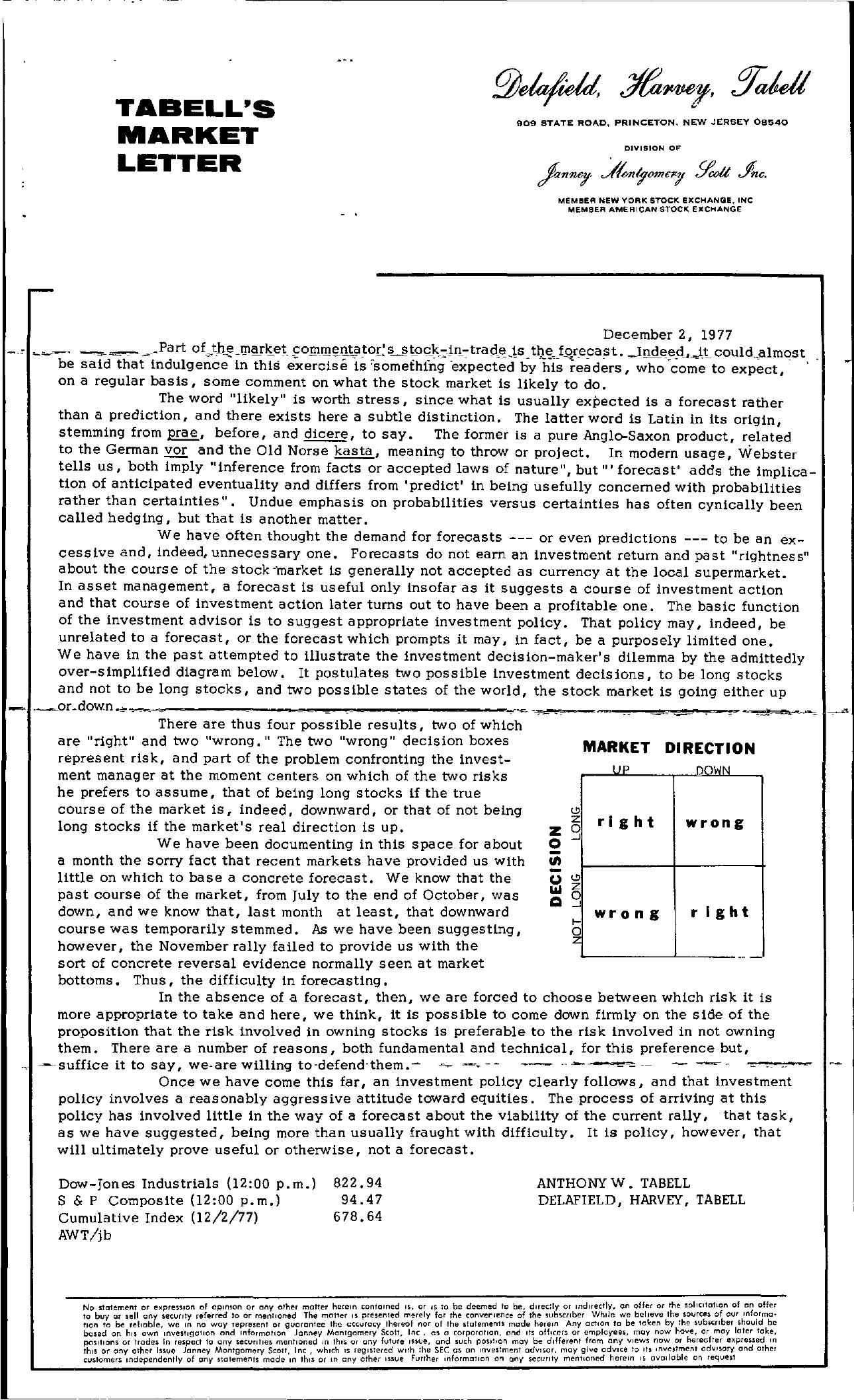Tabell's Market Letter - December 02, 1977