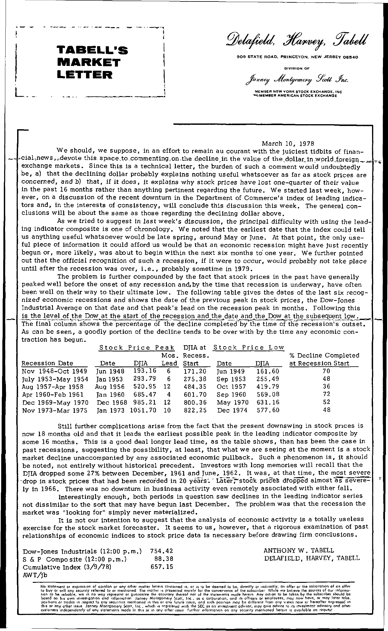 Tabell's Market Letter - March 10, 1978