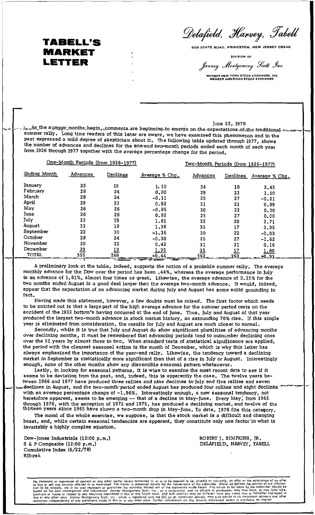 Tabell's Market Letter - June 23, 1978