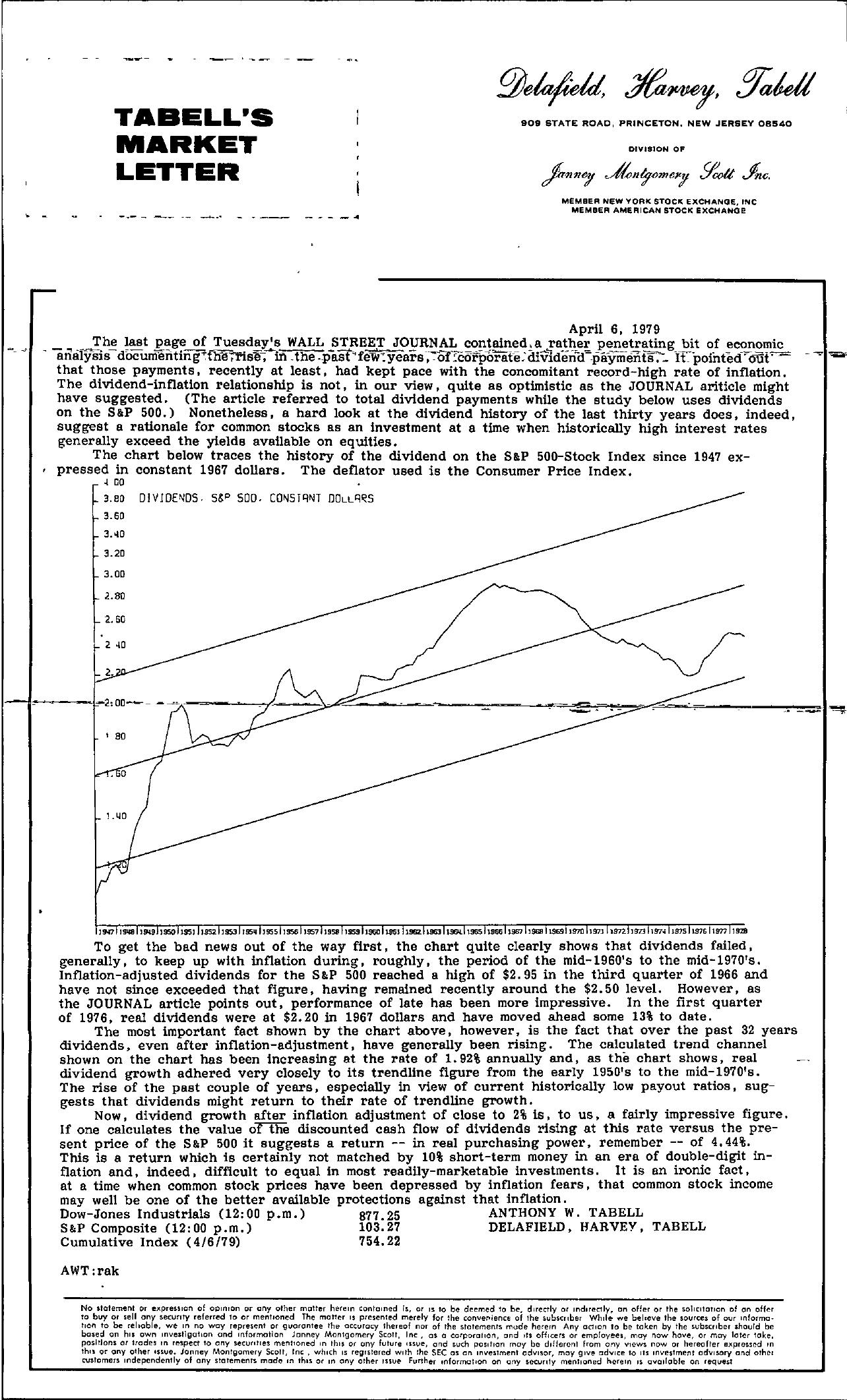 Tabell's Market Letter - April 06, 1979