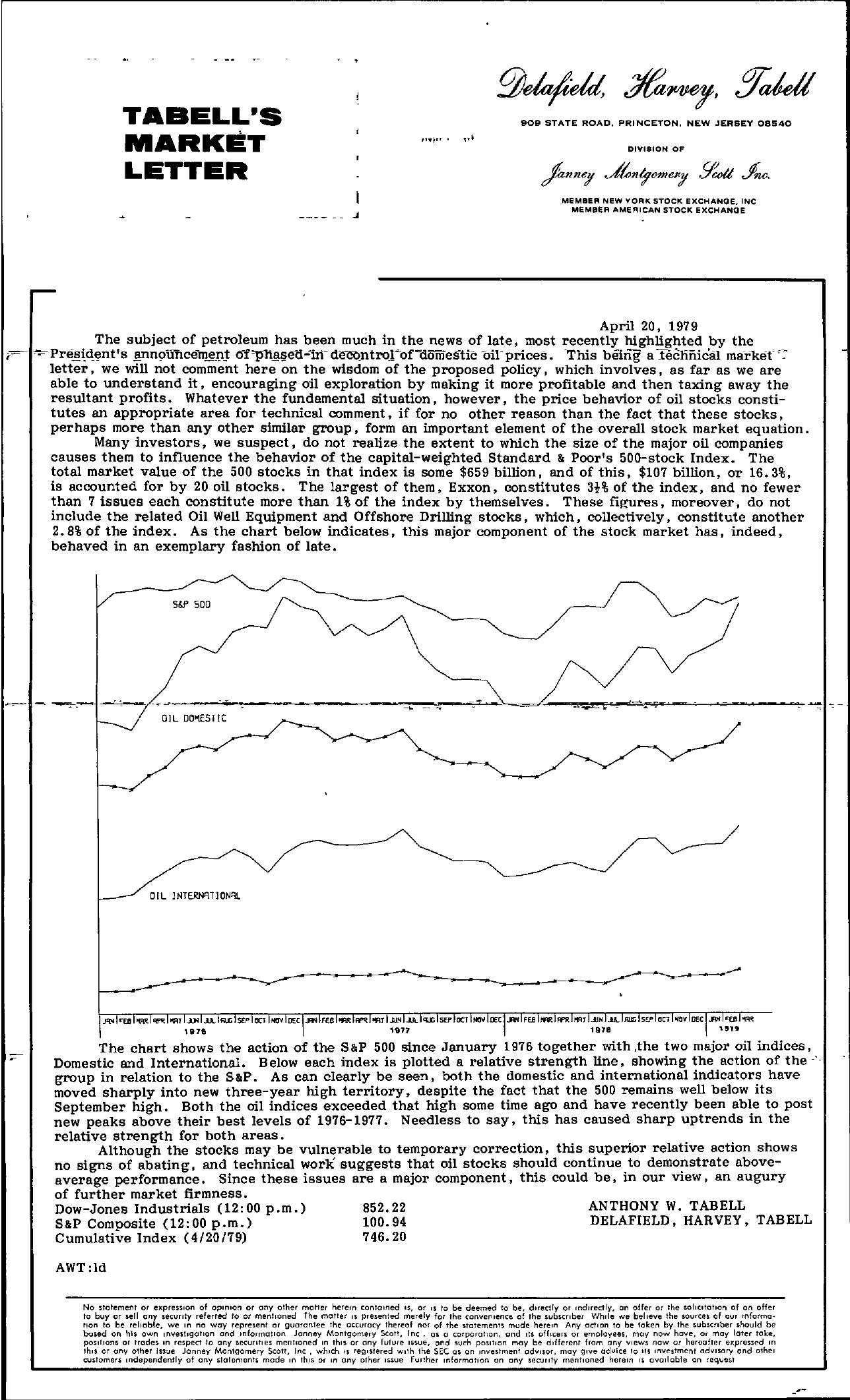 Tabell's Market Letter - April 20, 1979
