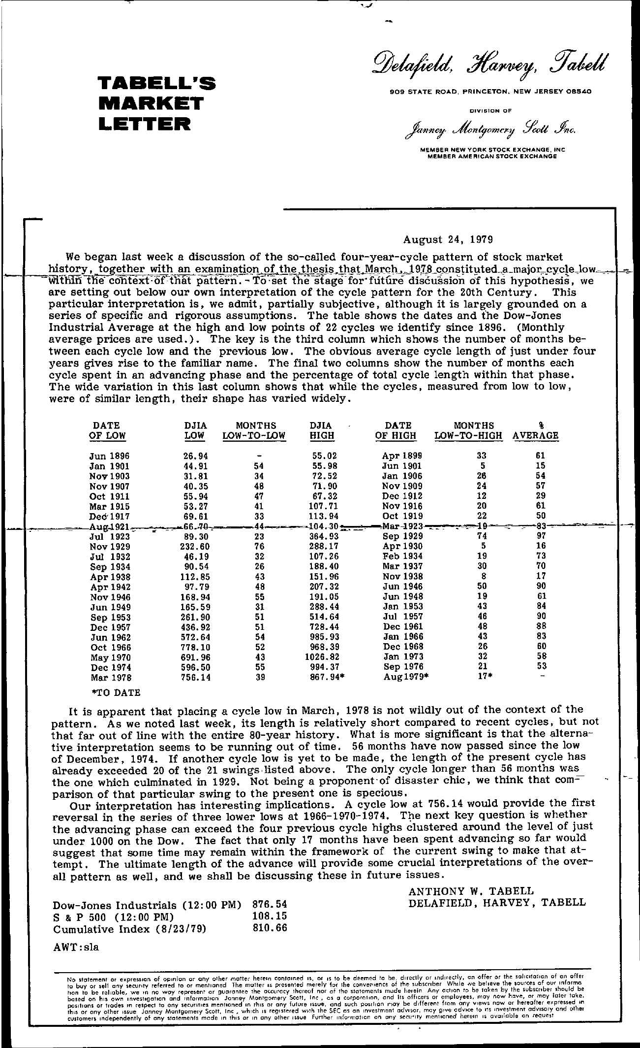 Tabell's Market Letter - August 24, 1979