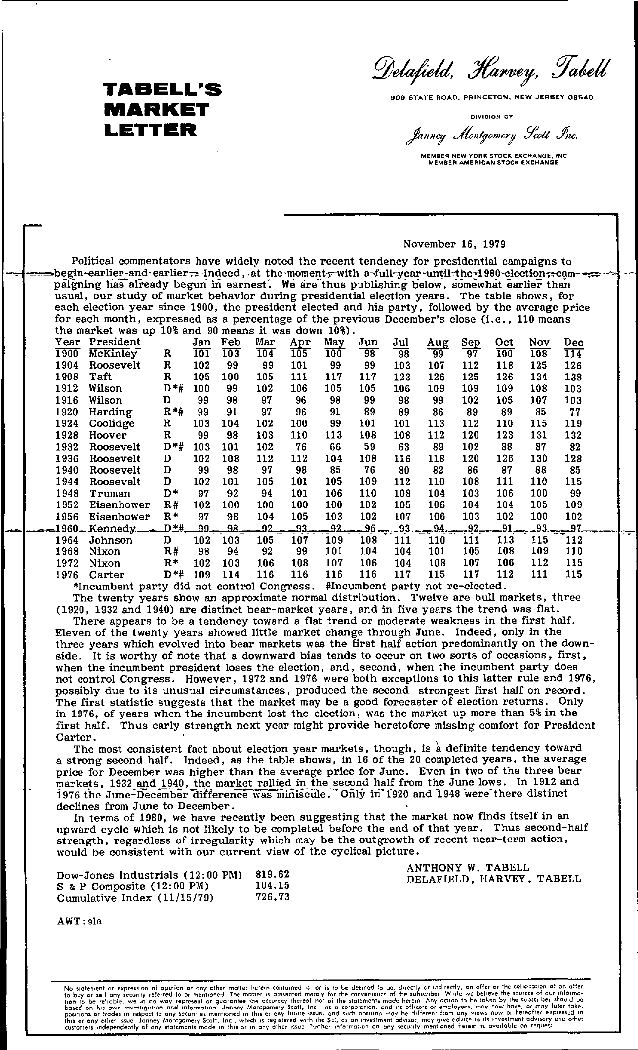 Tabell's Market Letter - November 16, 1979
