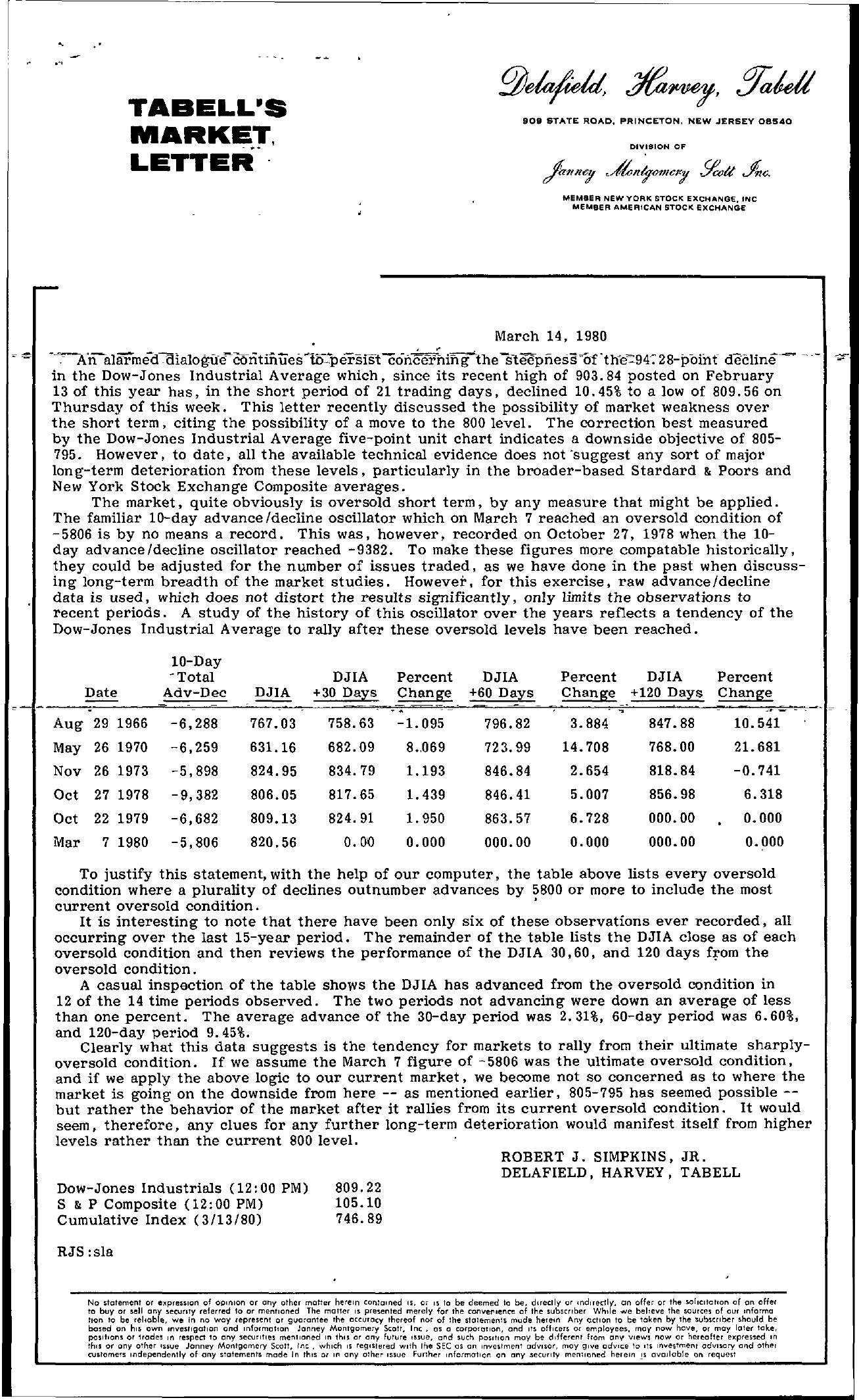 Tabell's Market Letter - March 14, 1980