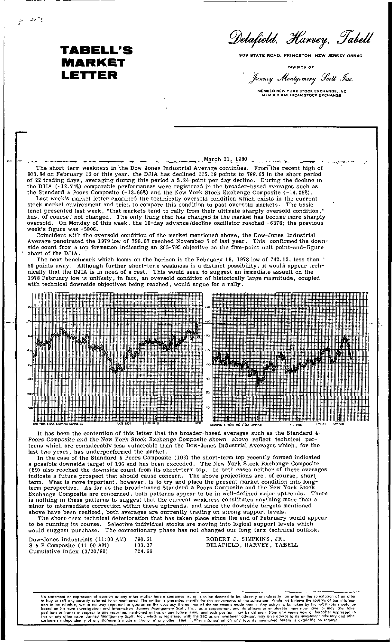 Tabell's Market Letter - March 21, 1980