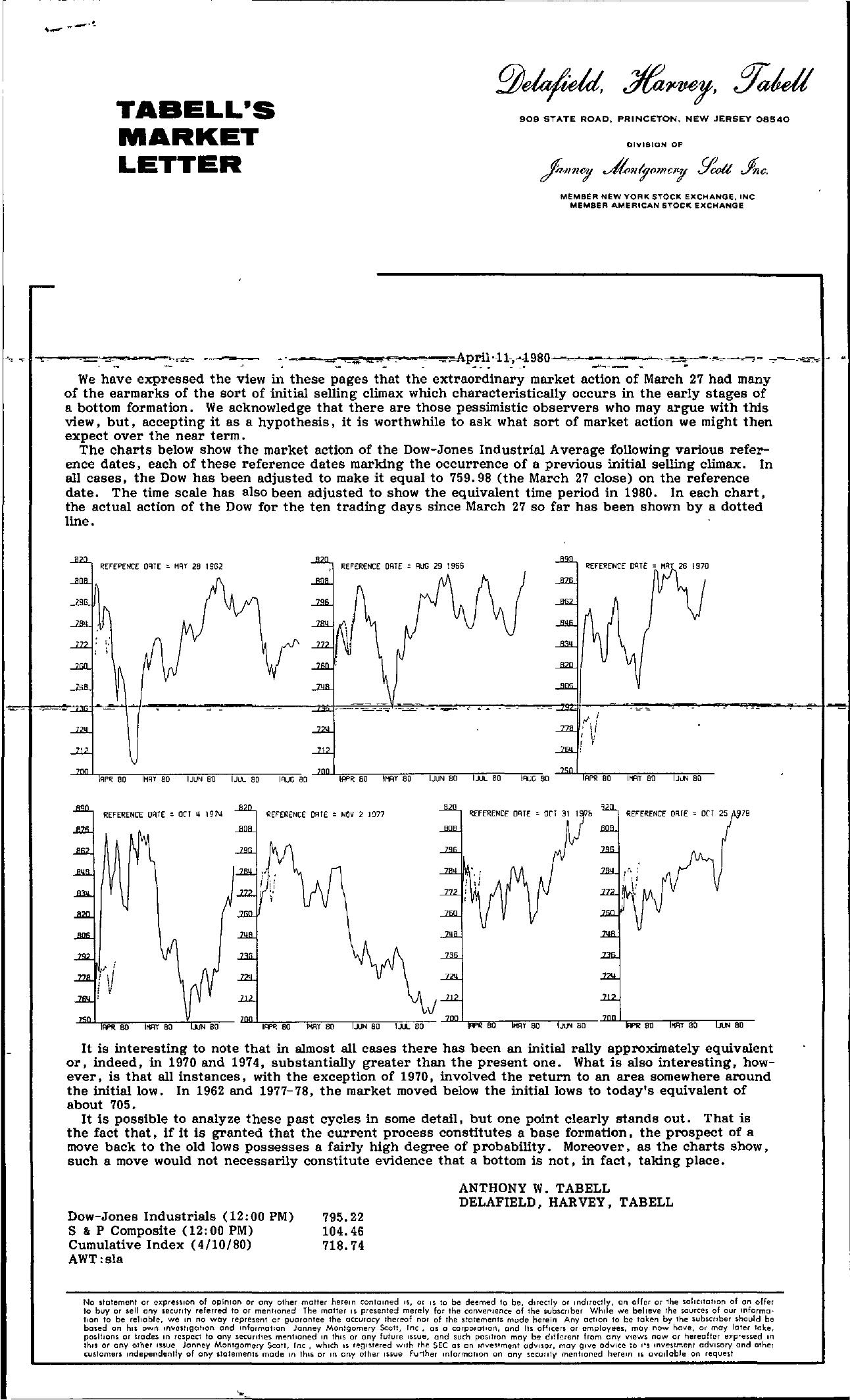 Tabell's Market Letter - April 11, 1980