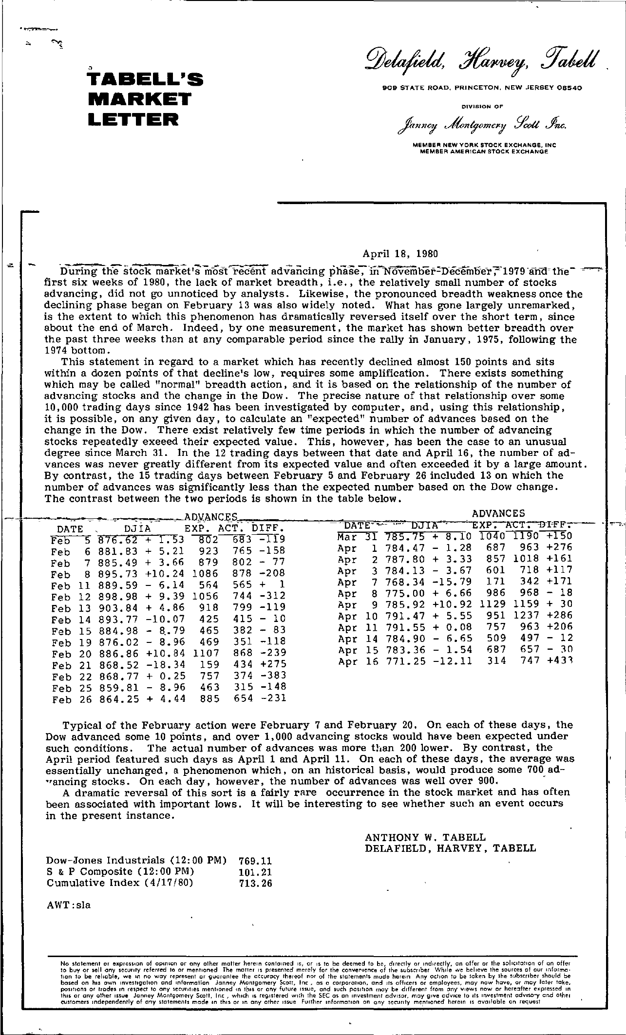 Tabell's Market Letter - April 18, 1980
