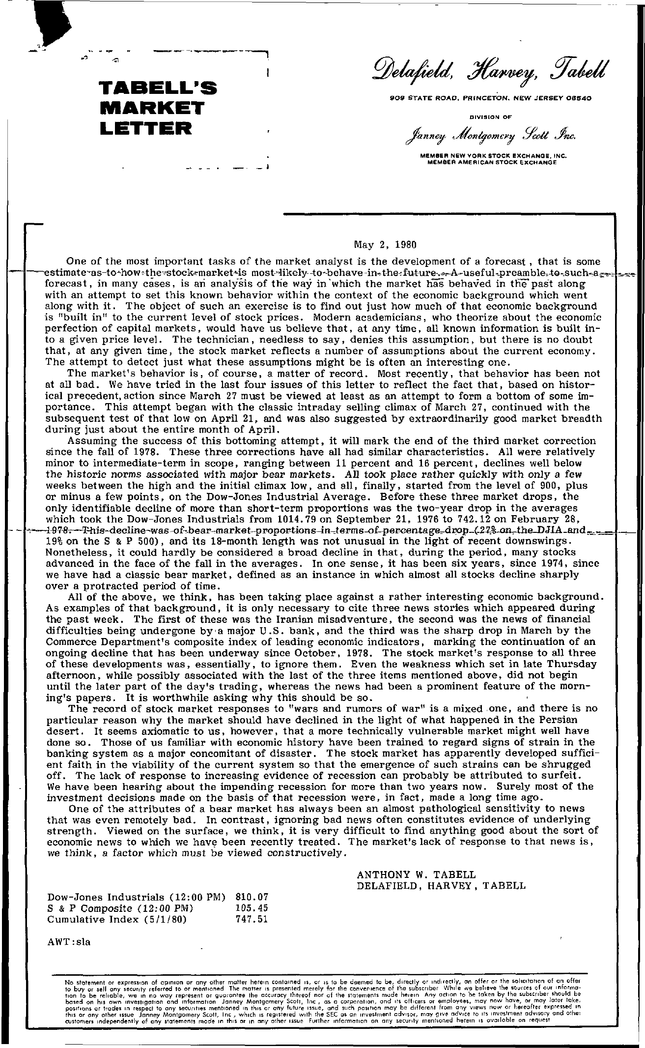 Tabell's Market Letter - May 02, 1980