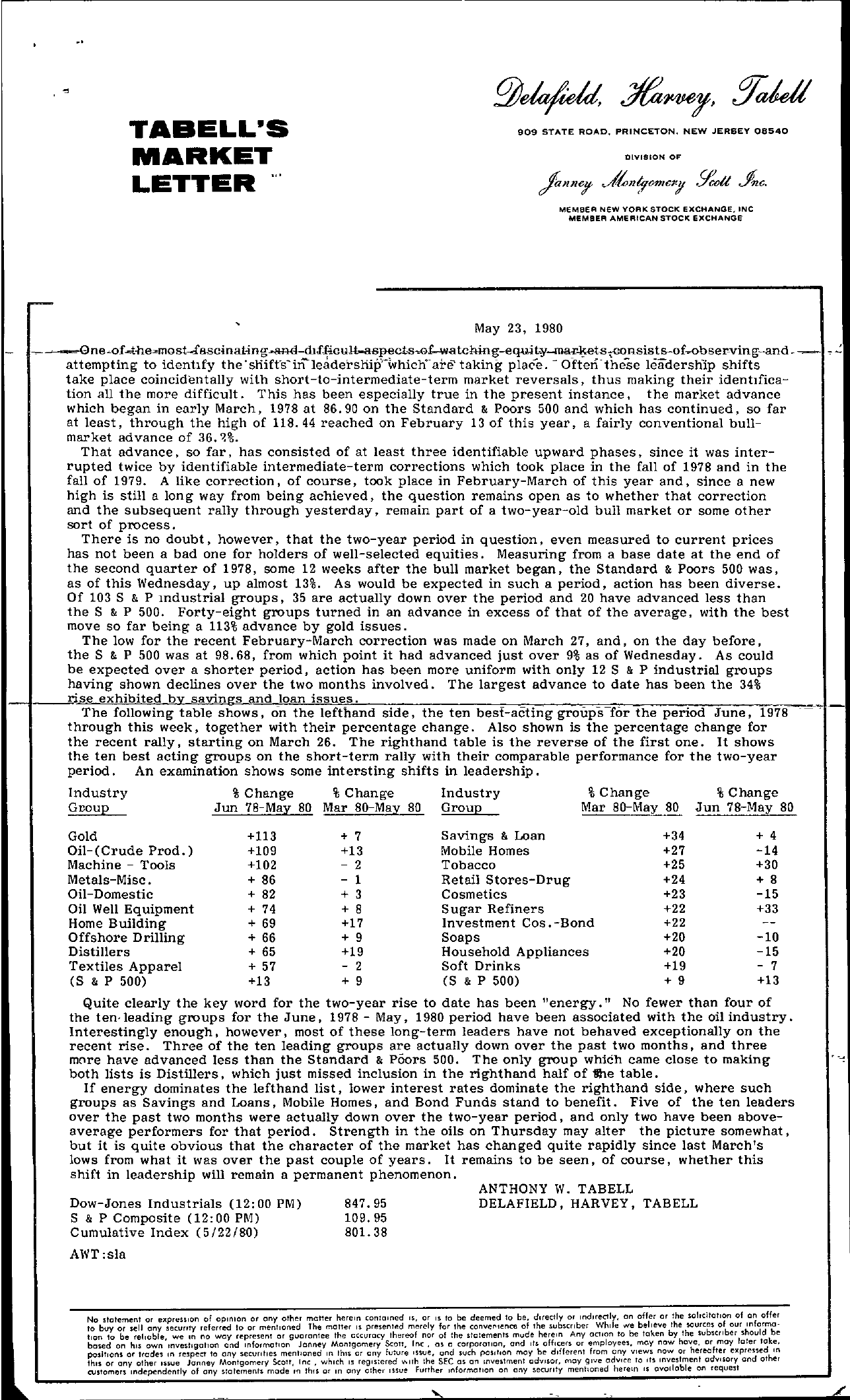 Tabell's Market Letter - May 23, 1980