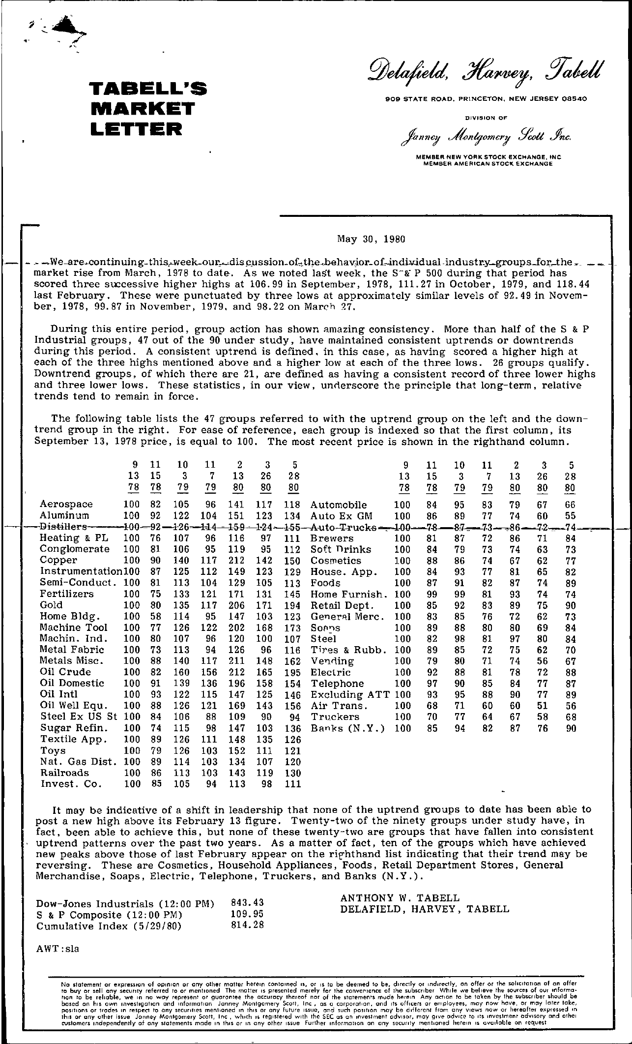 Tabell's Market Letter - May 30, 1980