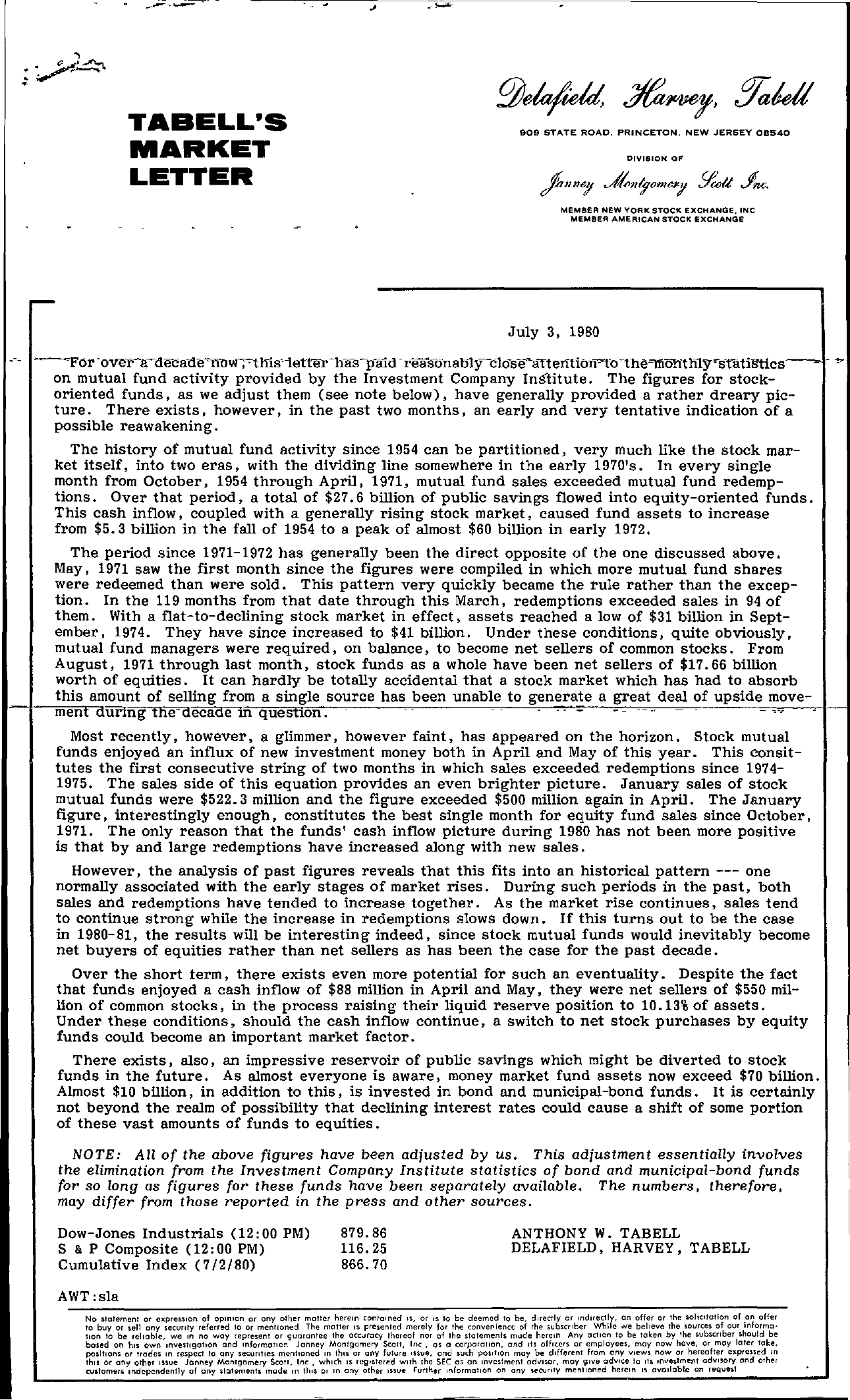 Tabell's Market Letter - July 03, 1980