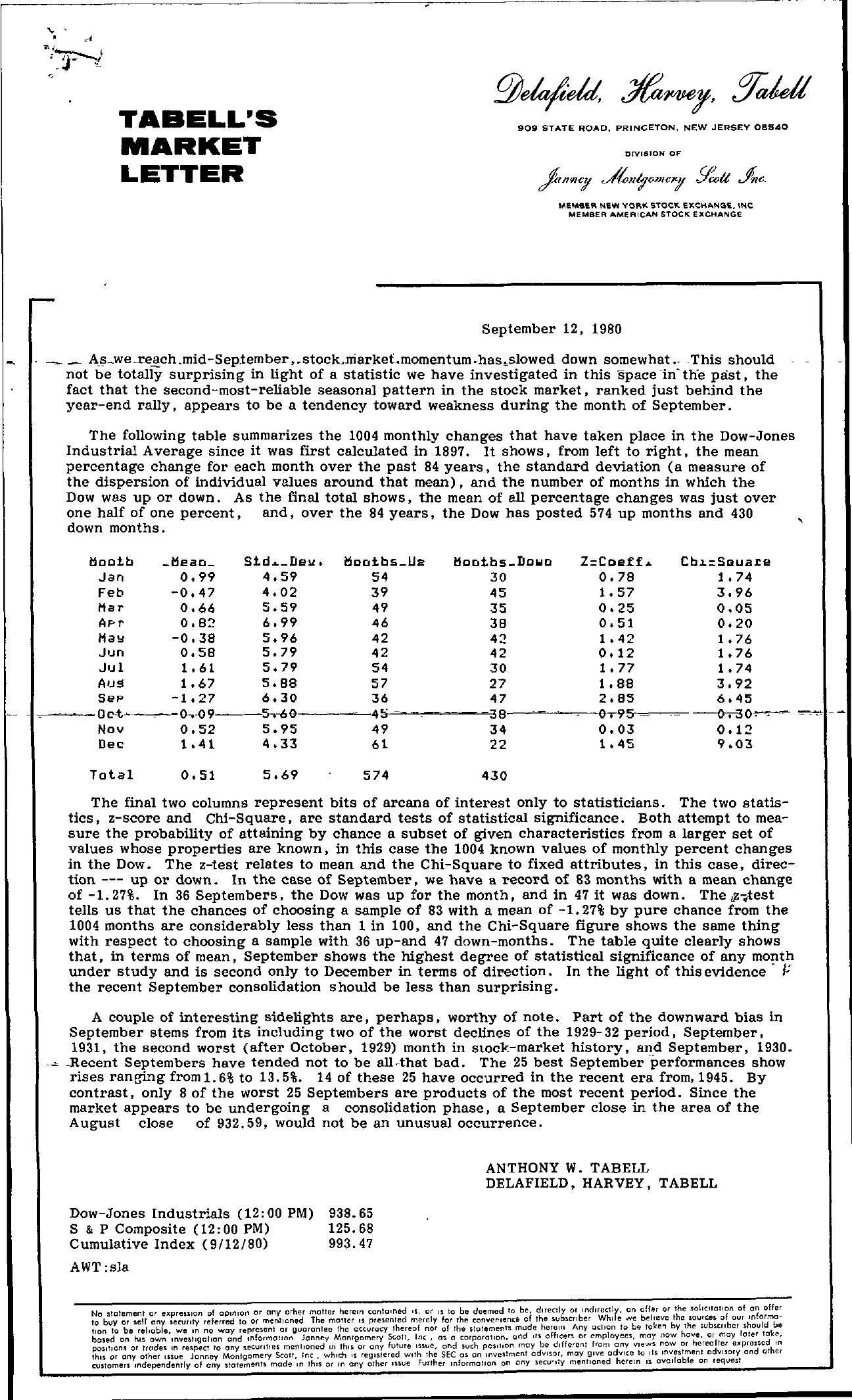 Tabell's Market Letter - September 12, 1980