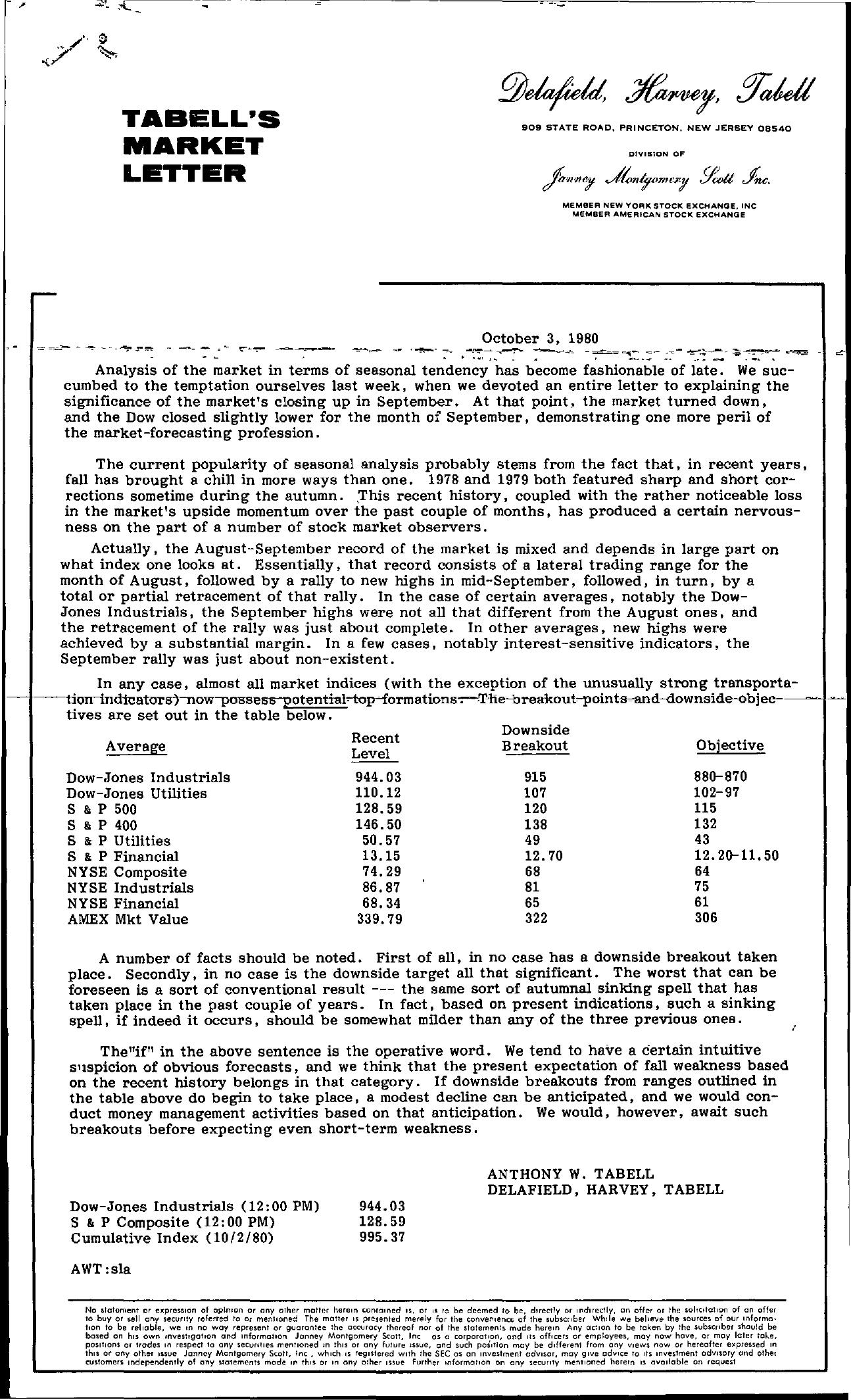 Tabell's Market Letter - October 03, 1980