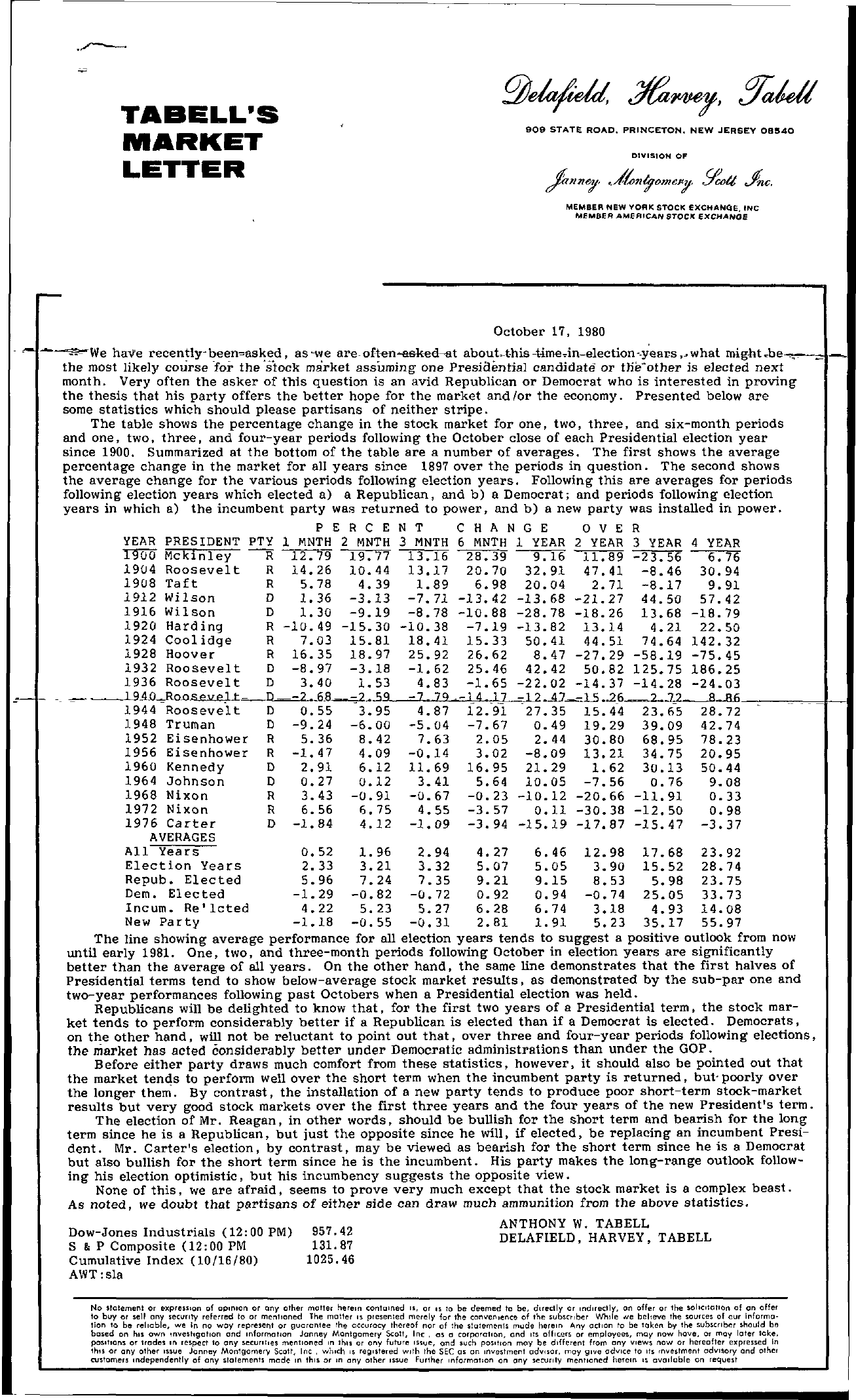 Tabell's Market Letter - October 17, 1980