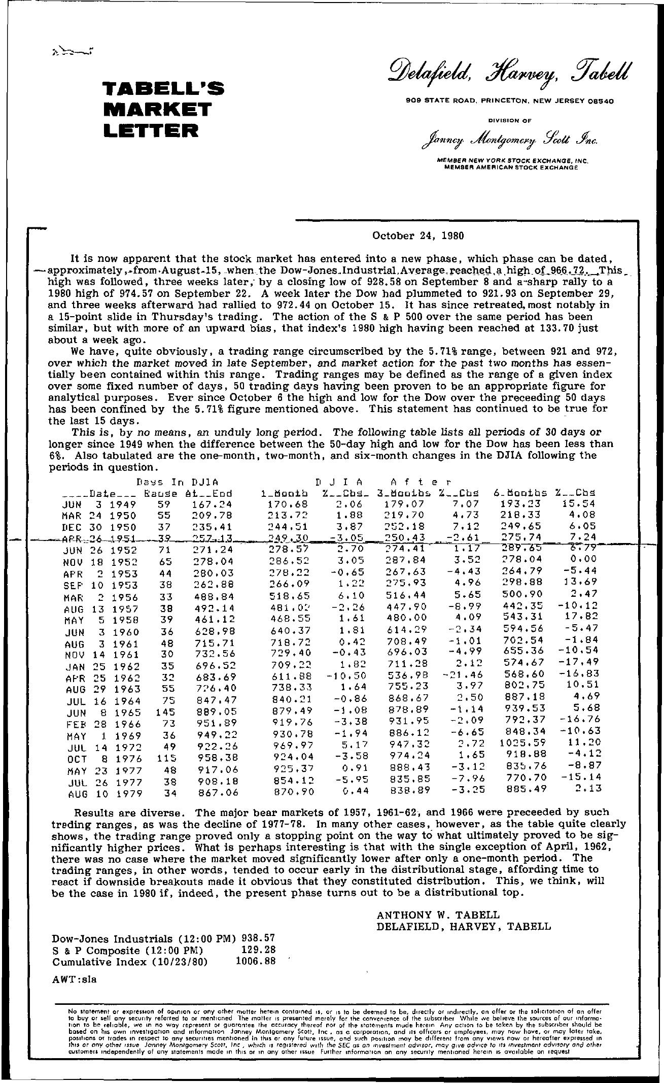 Tabell's Market Letter - October 24, 1980