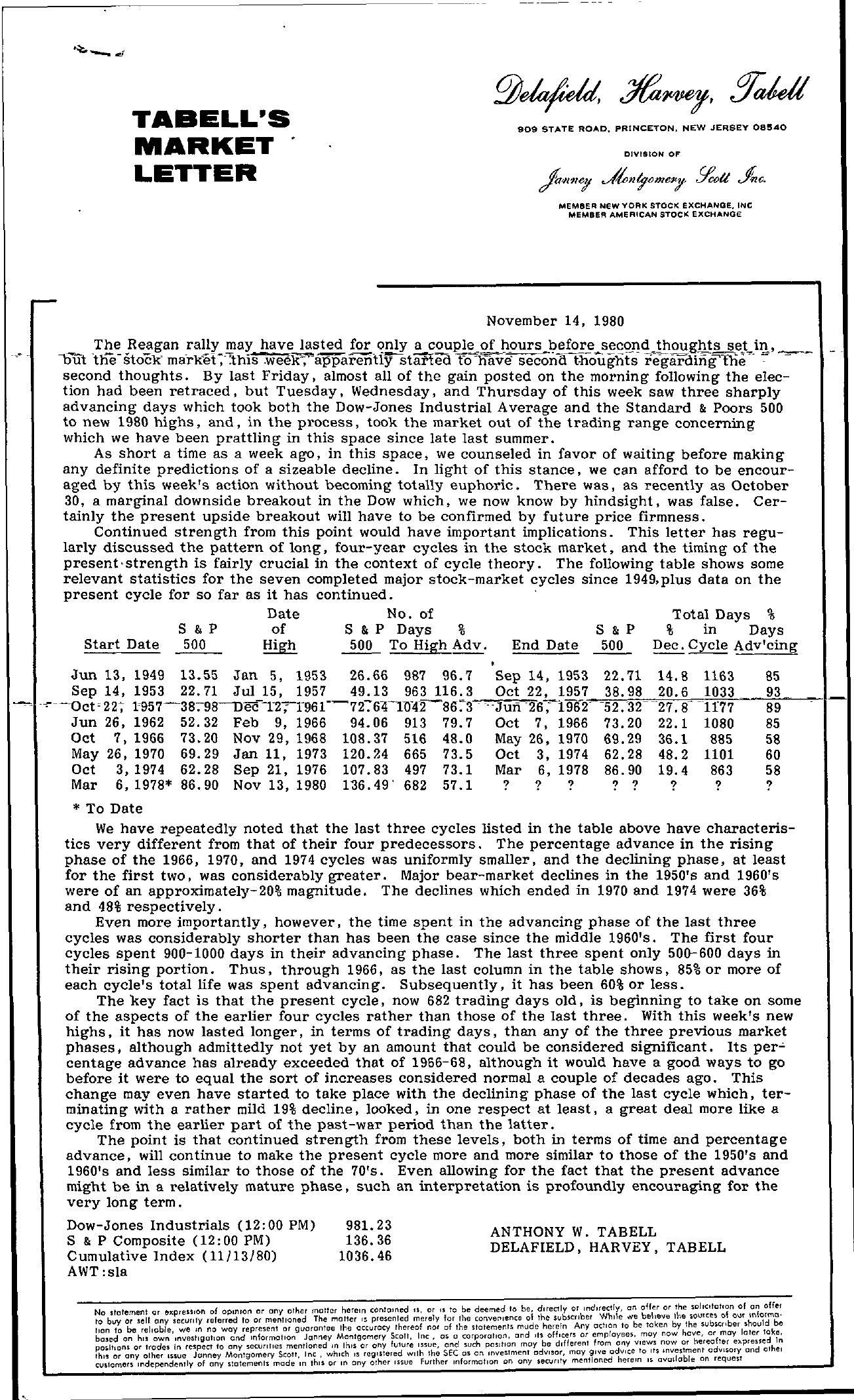 Tabell's Market Letter - November 14, 1980