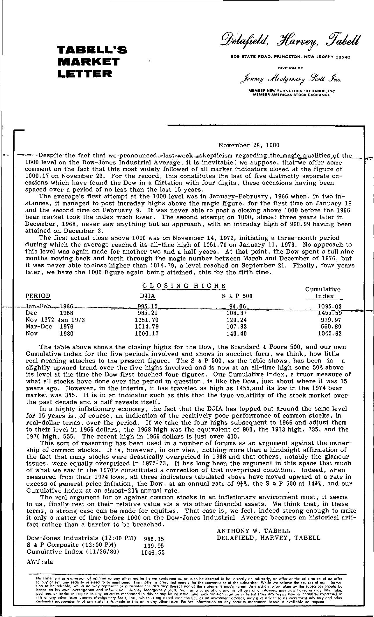 Tabell's Market Letter - November 28, 1980