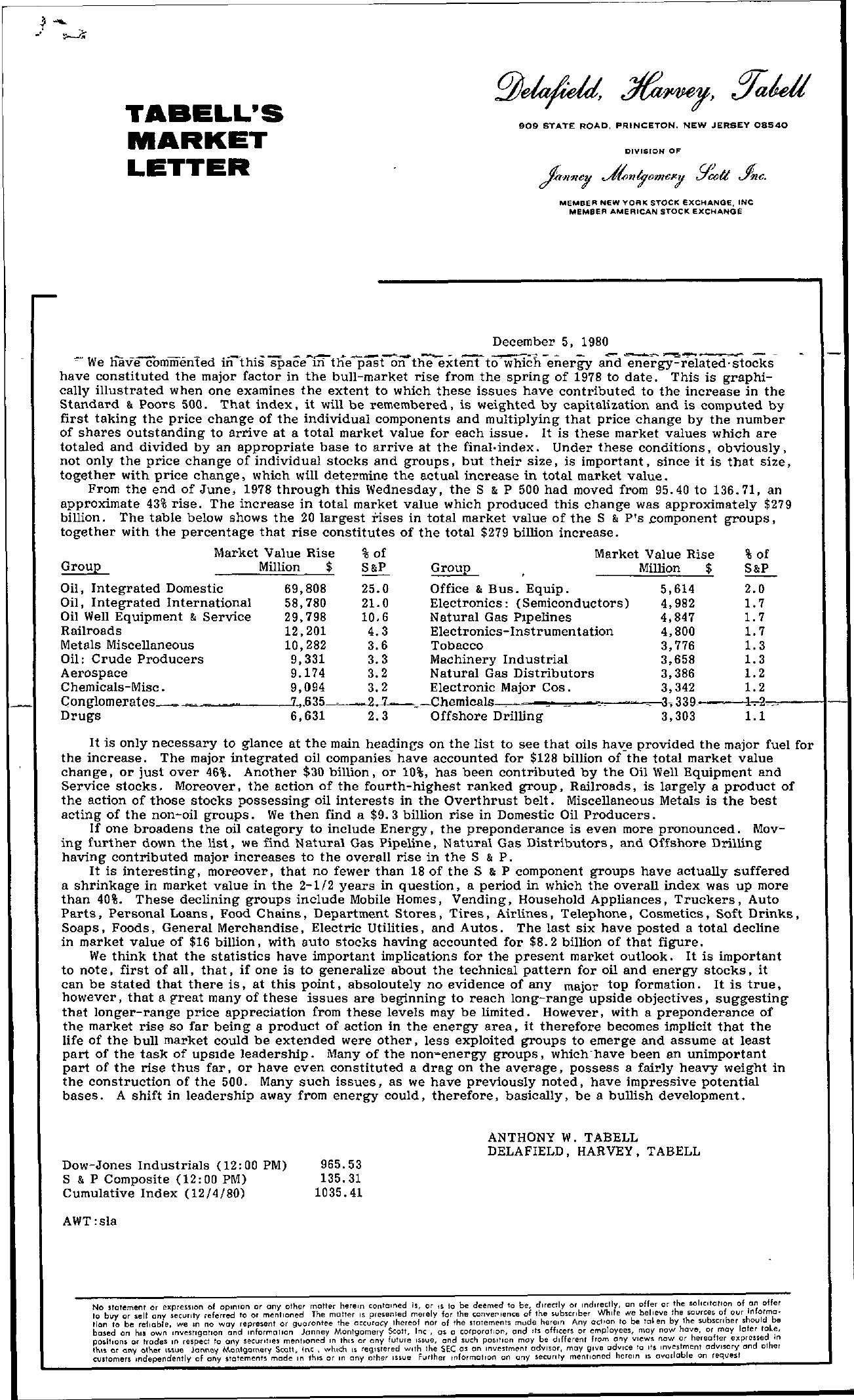 Tabell's Market Letter - December 05, 1980