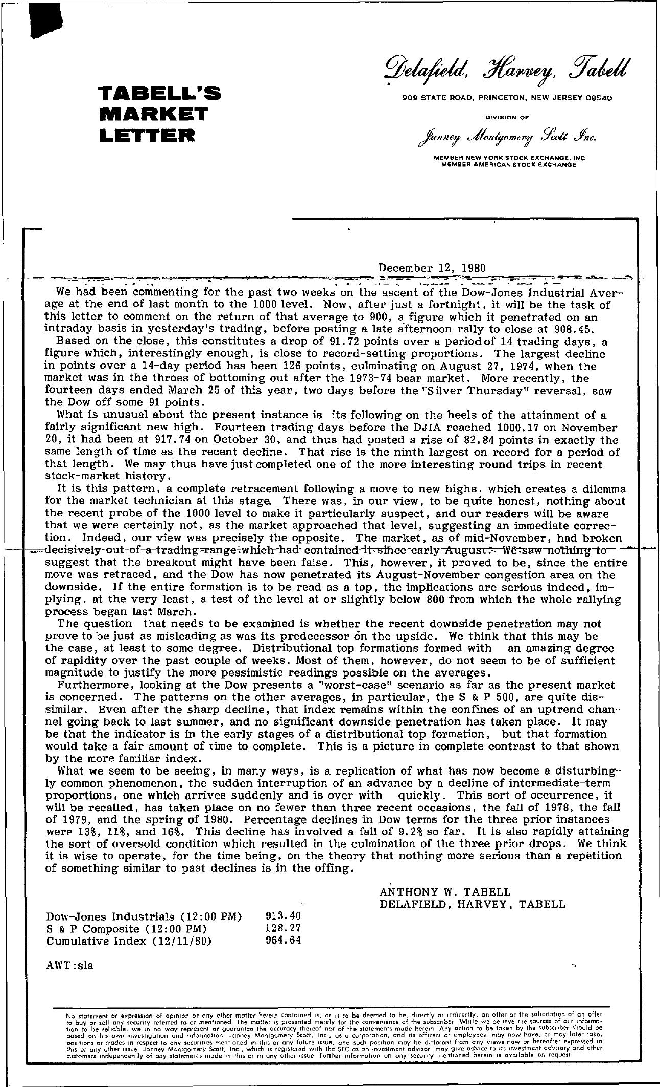 Tabell's Market Letter - December 12, 1980