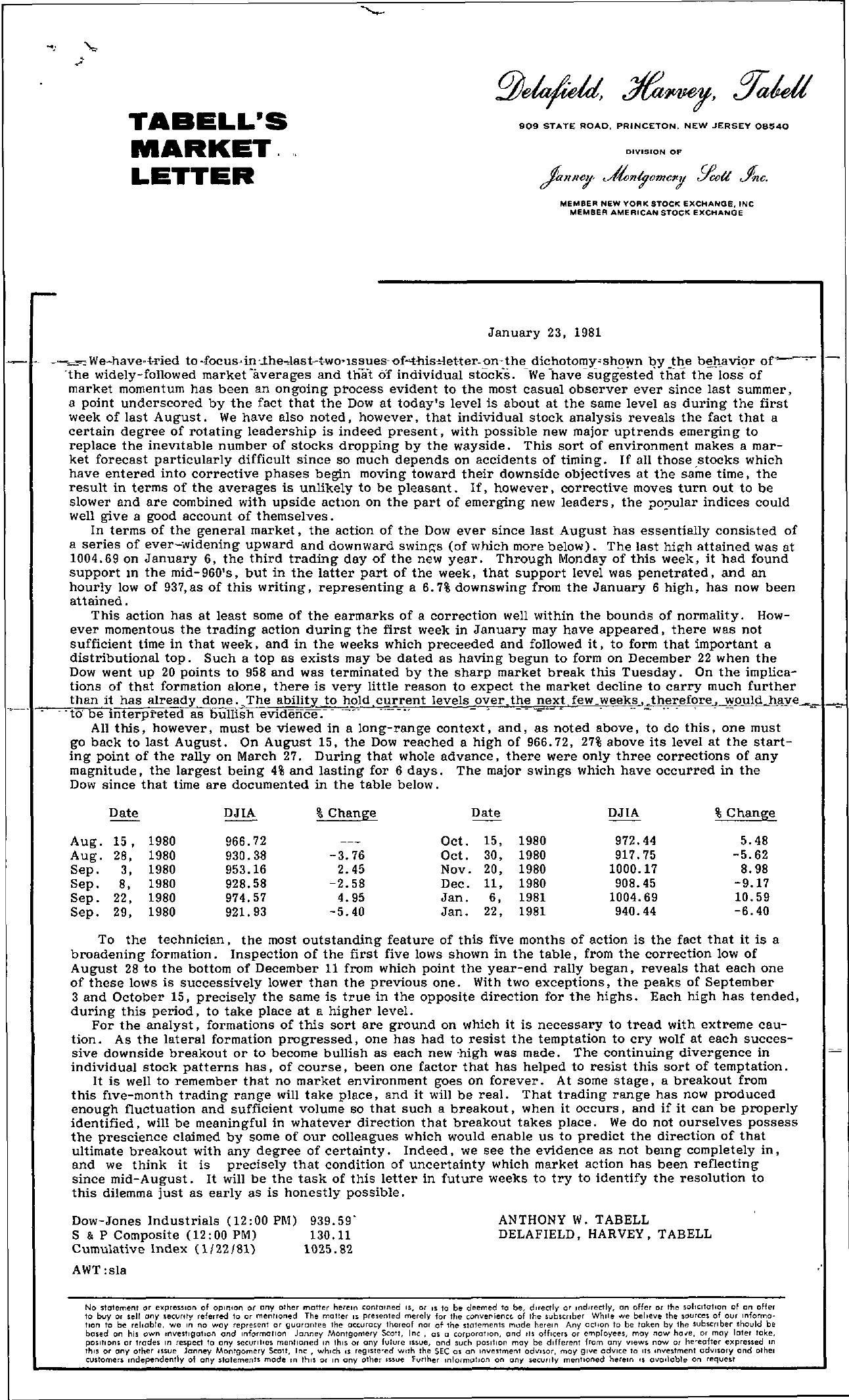 Tabell's Market Letter - January 23, 1981
