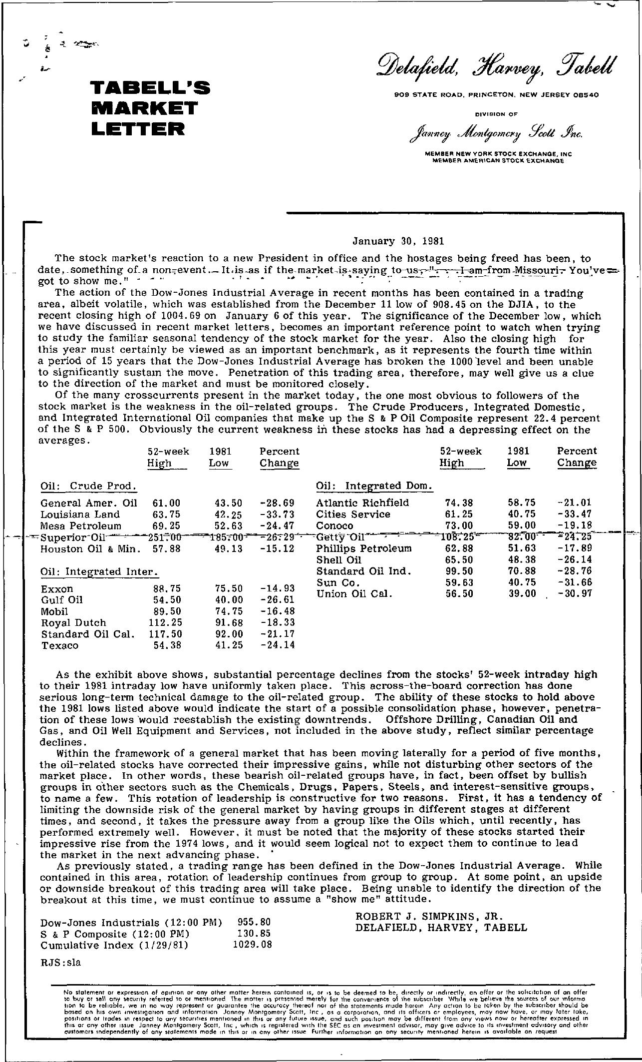 Tabell's Market Letter - January 30, 1981