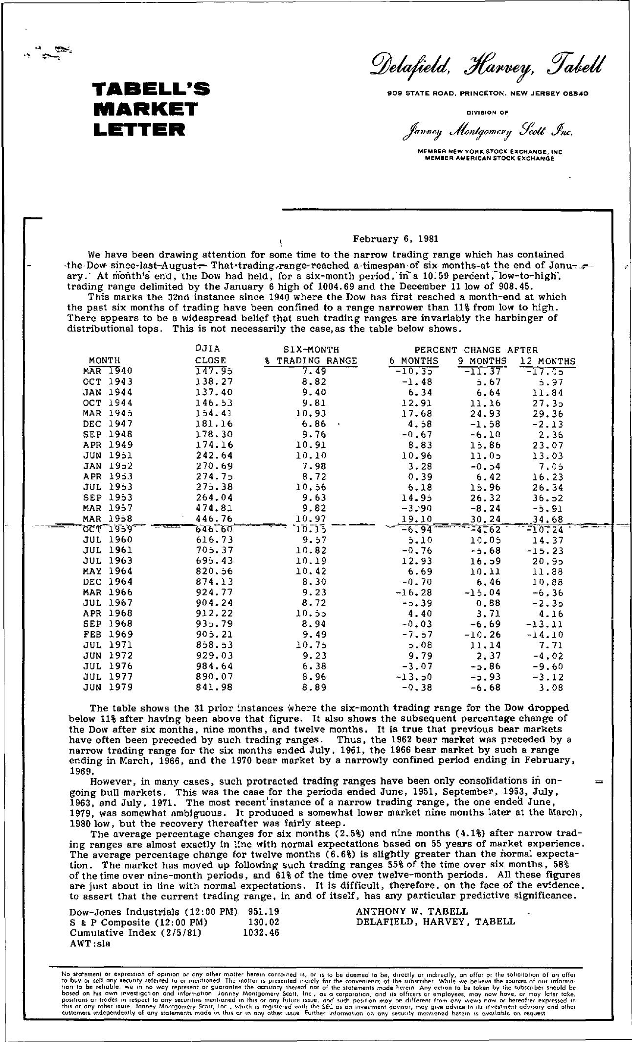 Tabell's Market Letter - February 06, 1981